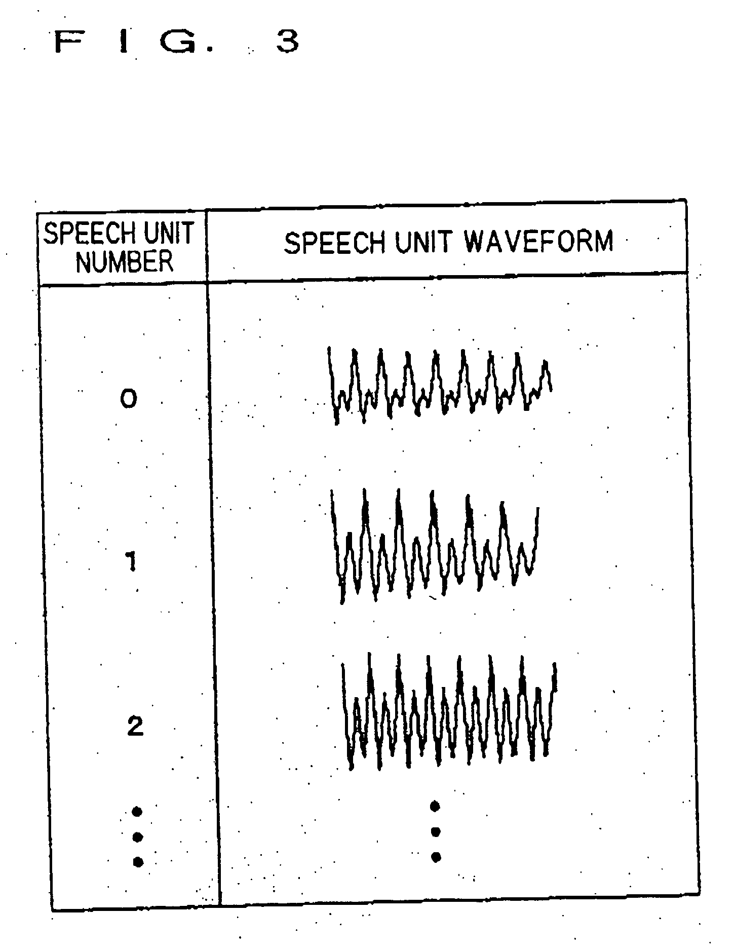 speech synthesis Primitive speech synthesis devices sound robotic a robotic voice is produced by a primitive speech synthesis device this is circular the popular idea of what a robot's voice sounds like comes from early attempts at speech synthesis.