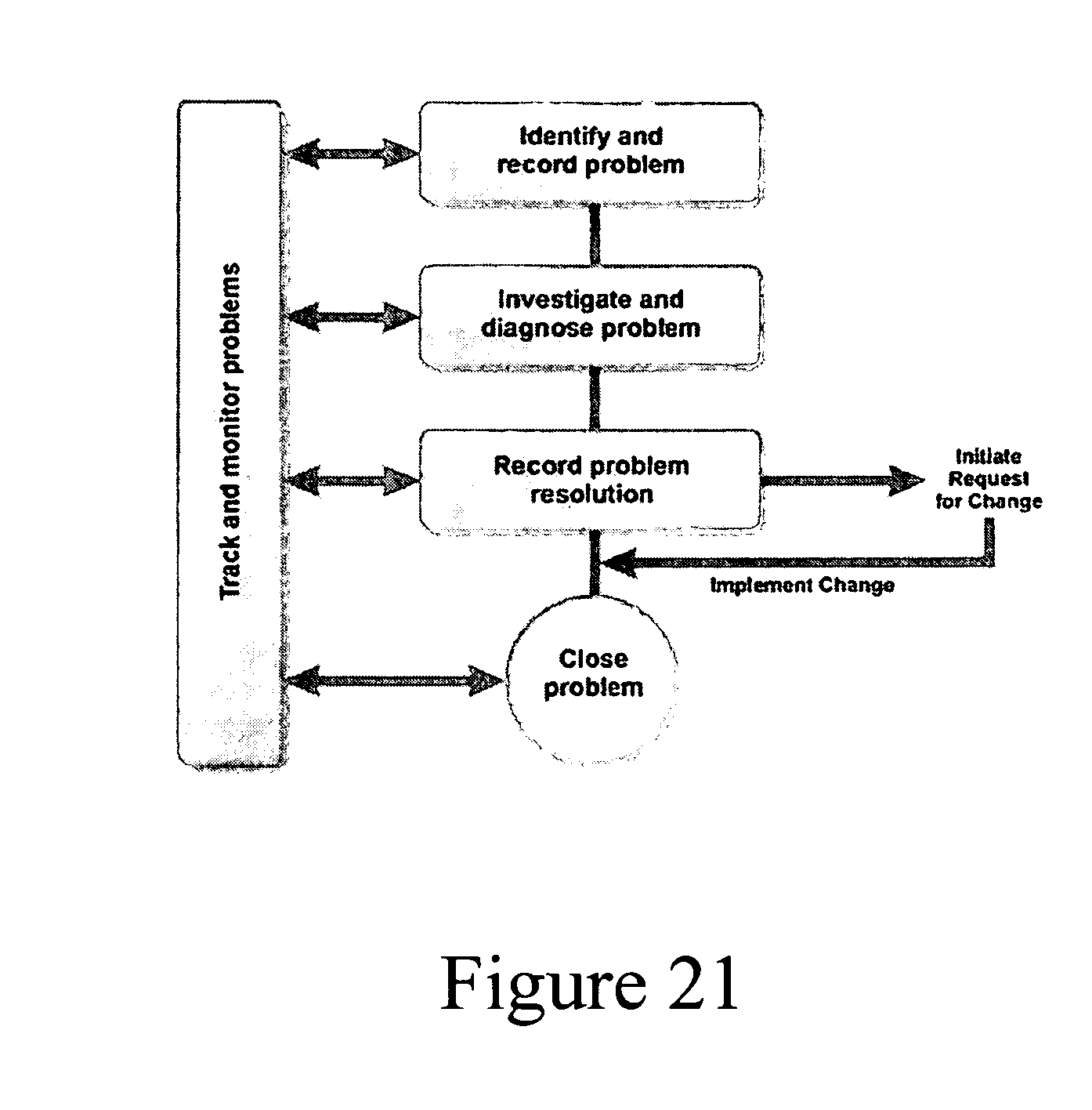 google industry environment Analysis of google's external environment analysis of google's external environment introduction the company google has been chosen as it is one of the largest companies in the world that highly has its implications on the users as well as the non-users across the globe.