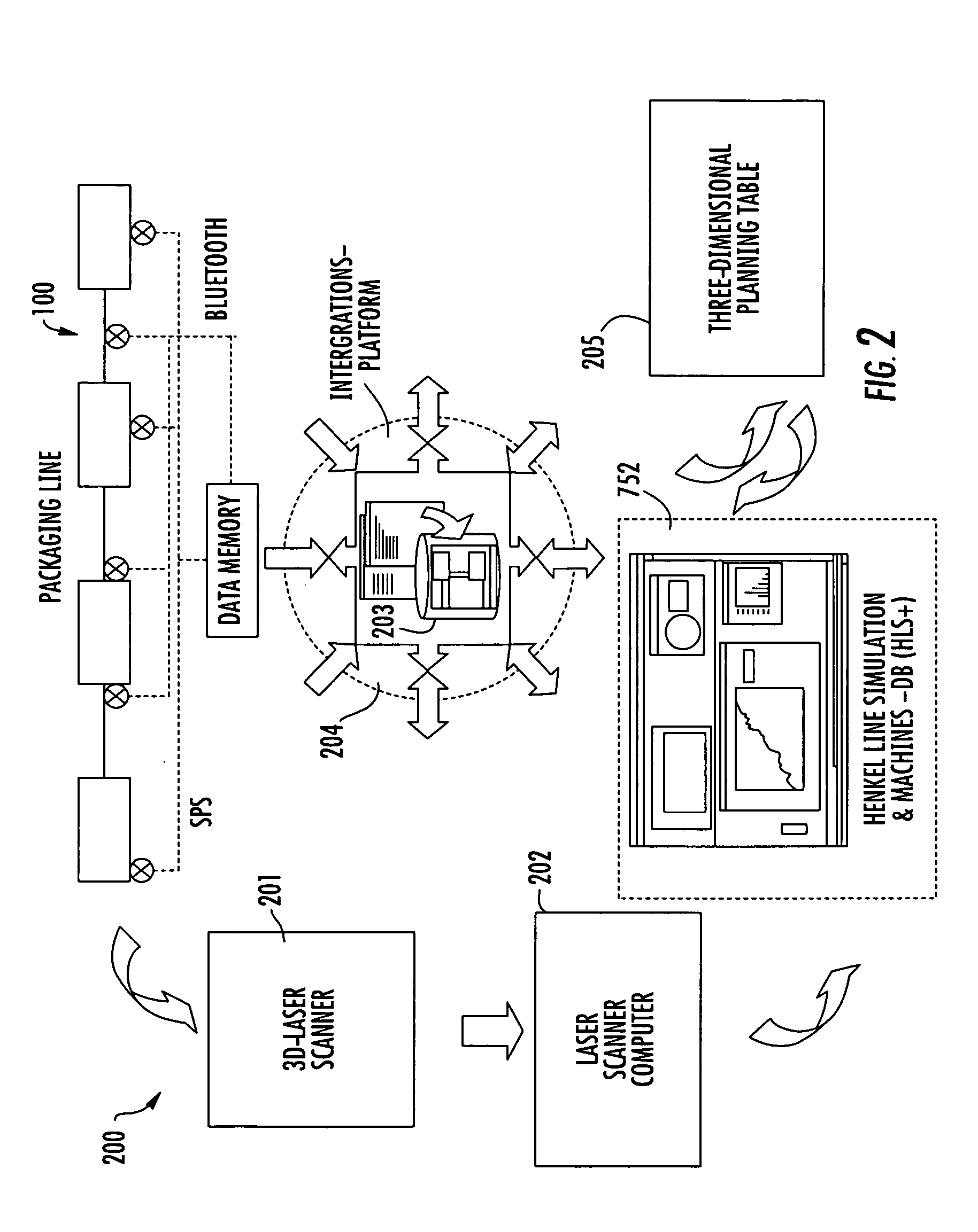 Line Drawing Method Ethics : Patent us  method for simulating a process