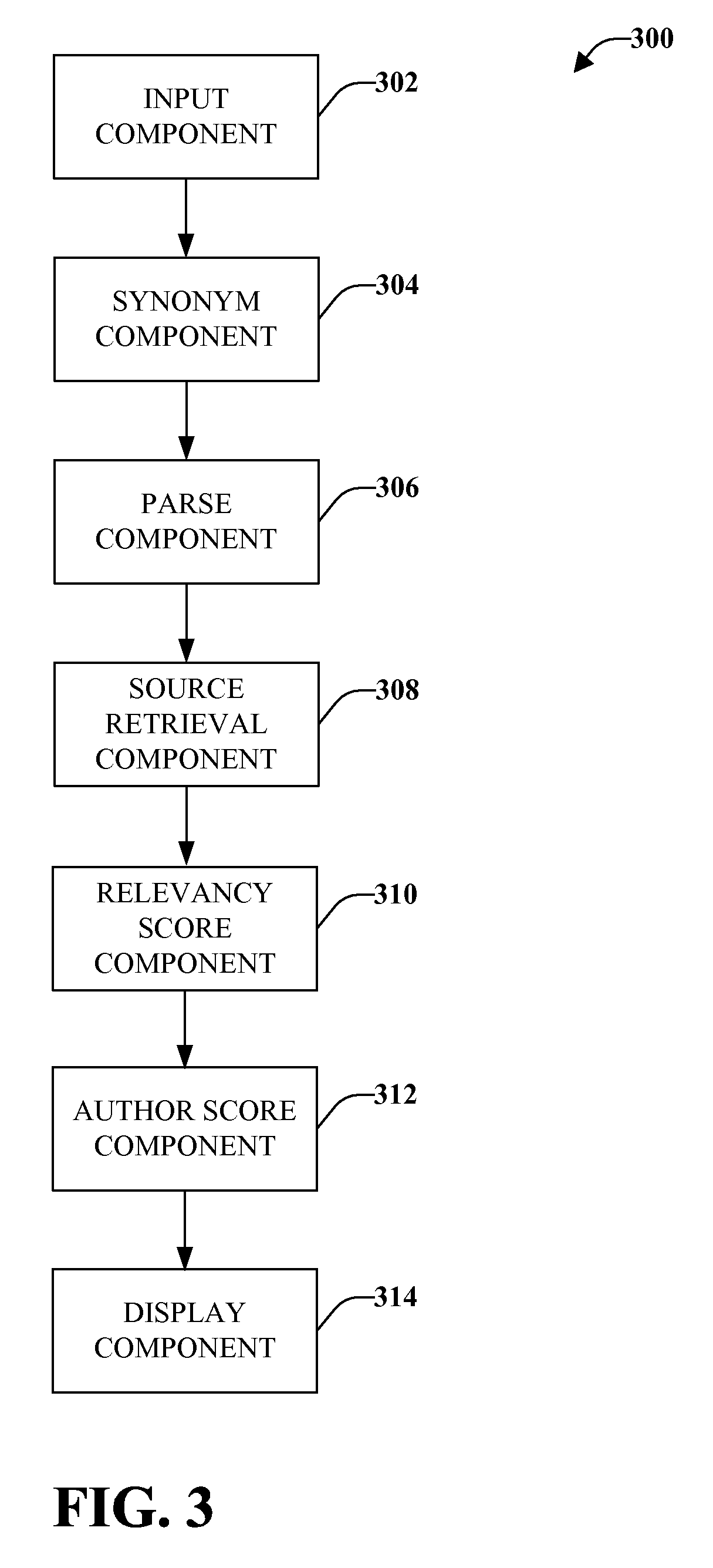 patent literature on a thesis searching A literature review technion libraries technion libraries portal mechanical engineering library site thesis search patent search.