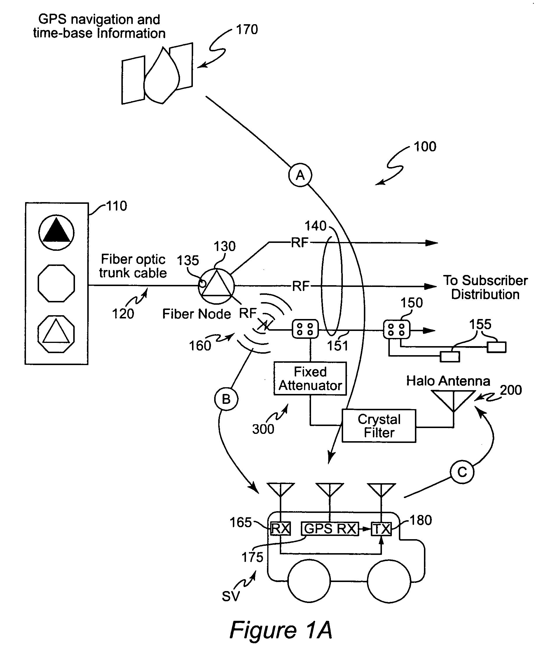 patent us20060248565  egress