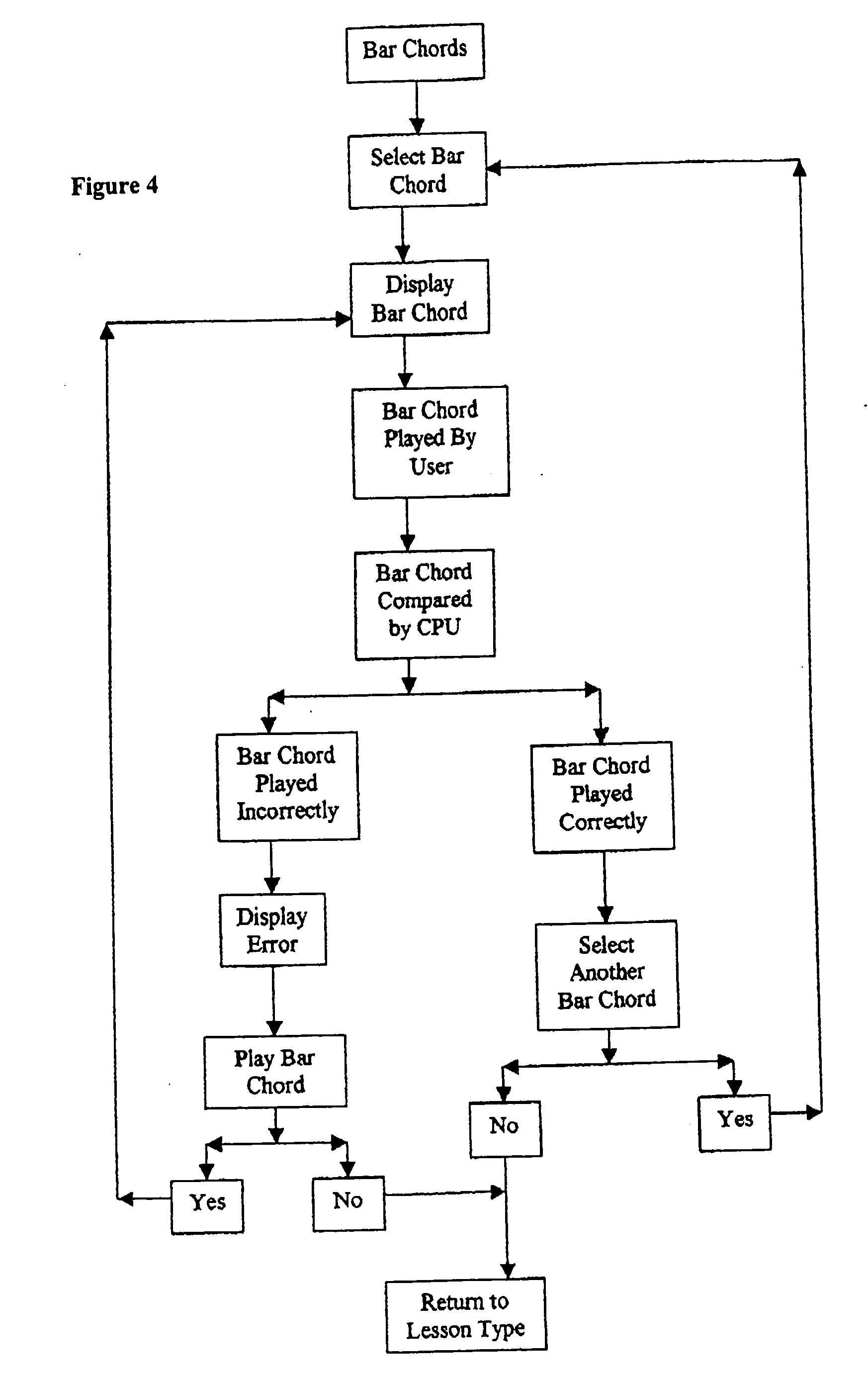 patent us20060249008 training system for musical instruments Piano Chords patent drawing