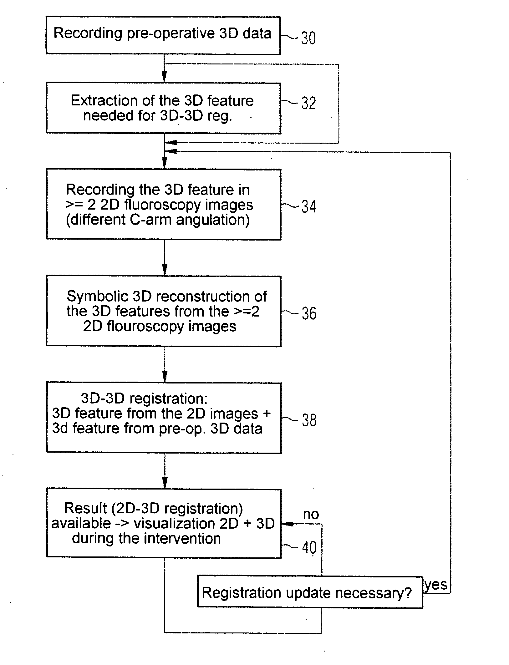 Patent US20060262970 - Method and device for registering 2D