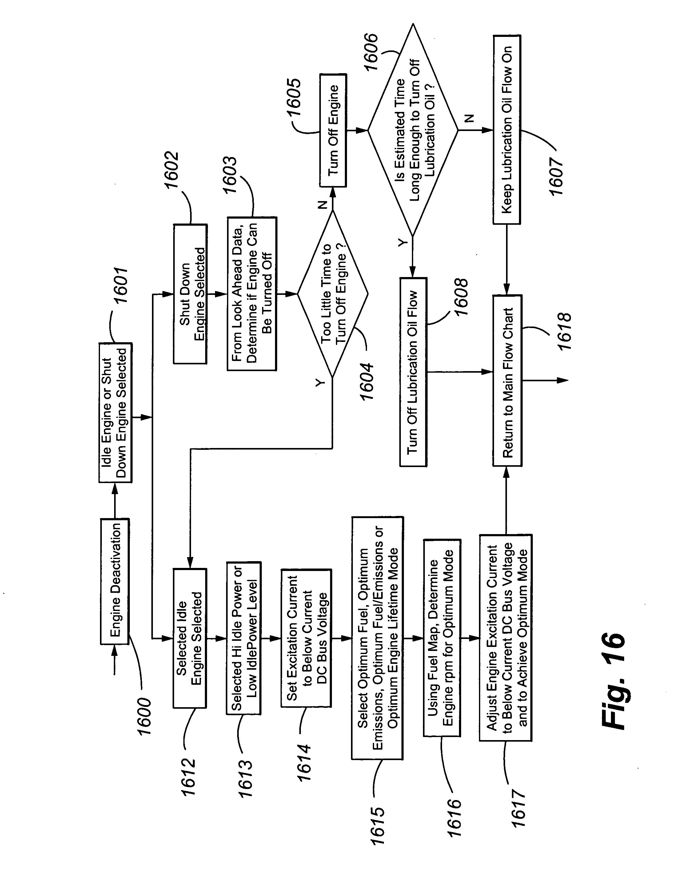 Ge Locomotive Engine Diagram Html Com