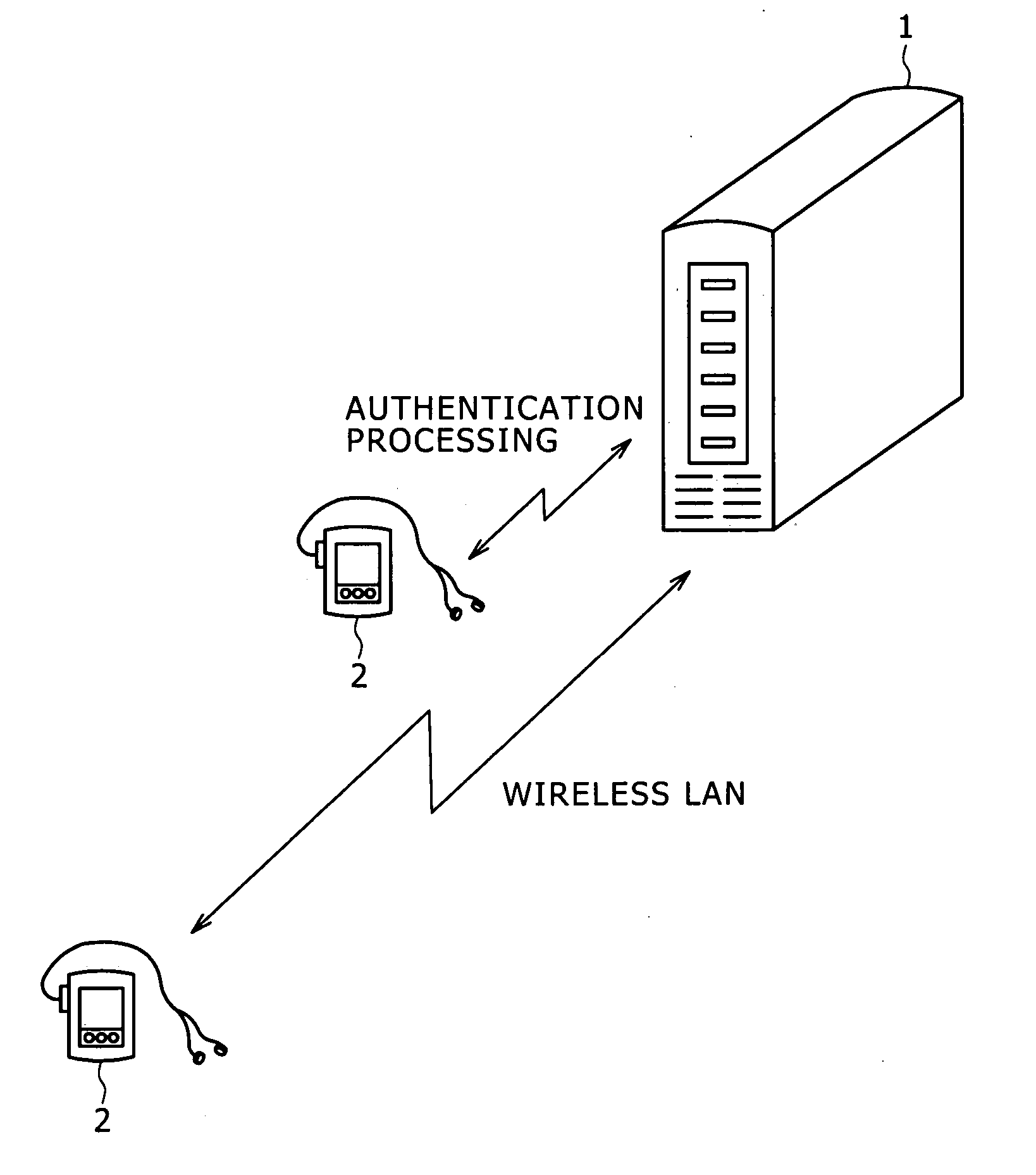 Patent us20070002817 wireless connection system and wireless patent drawing pooptronica