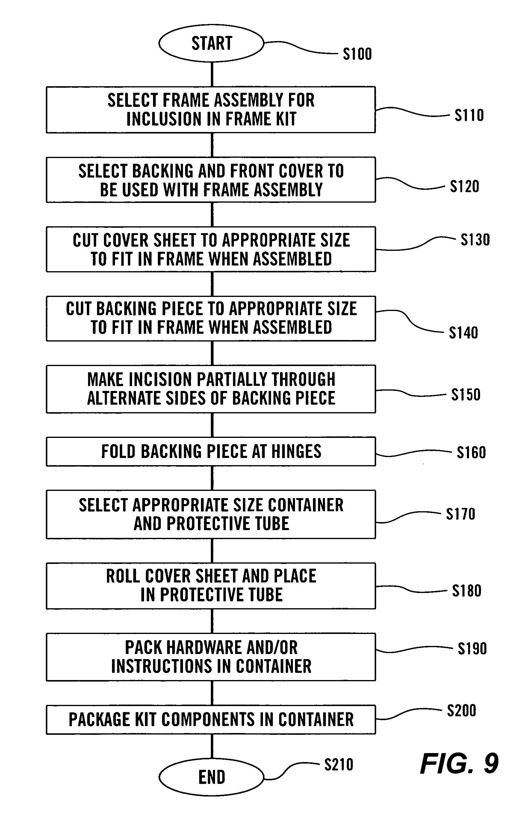 Patent us20070006503 frame kit google patents patent drawing jeuxipadfo Gallery