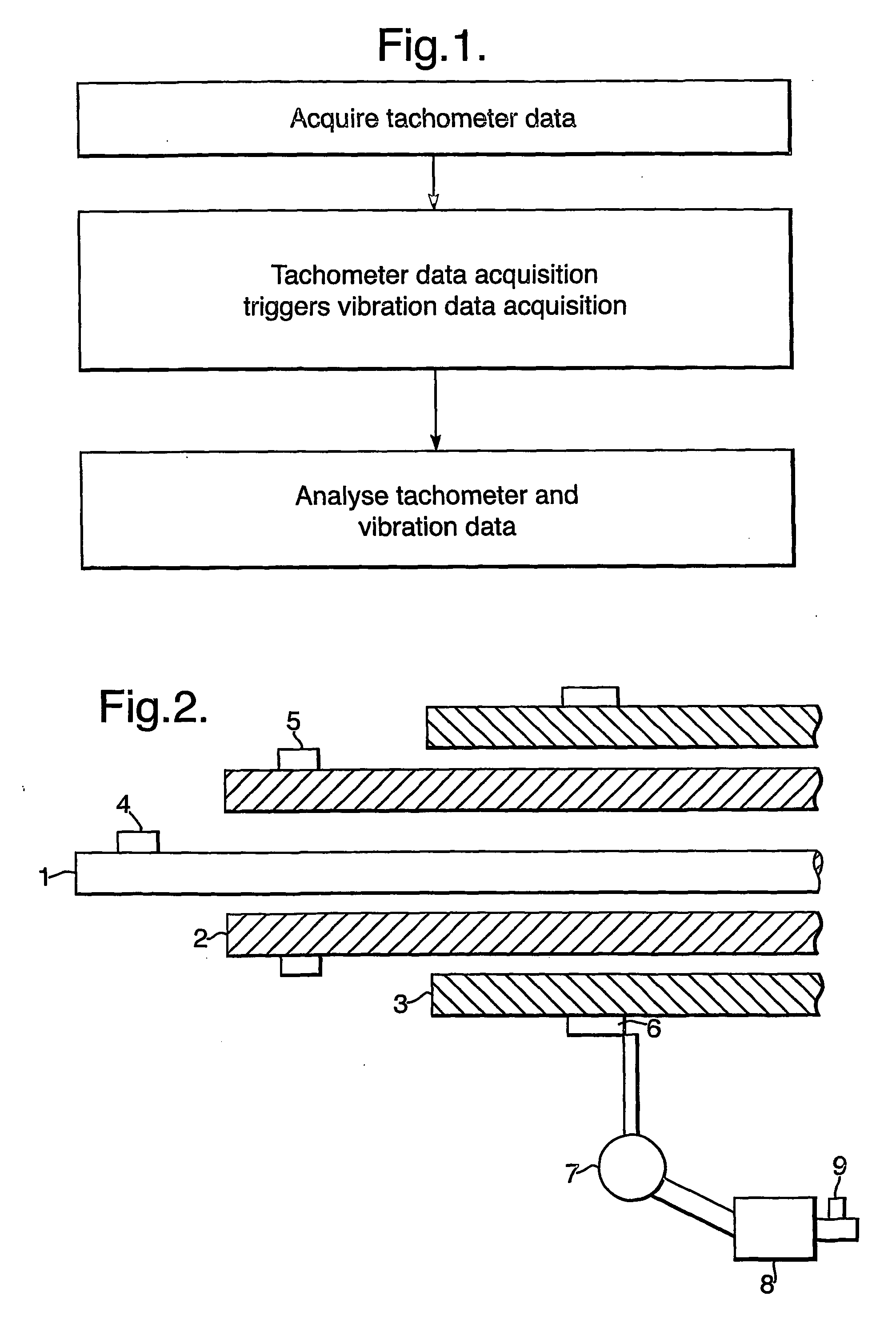 Patent US20070006636 - Method and system for analysing