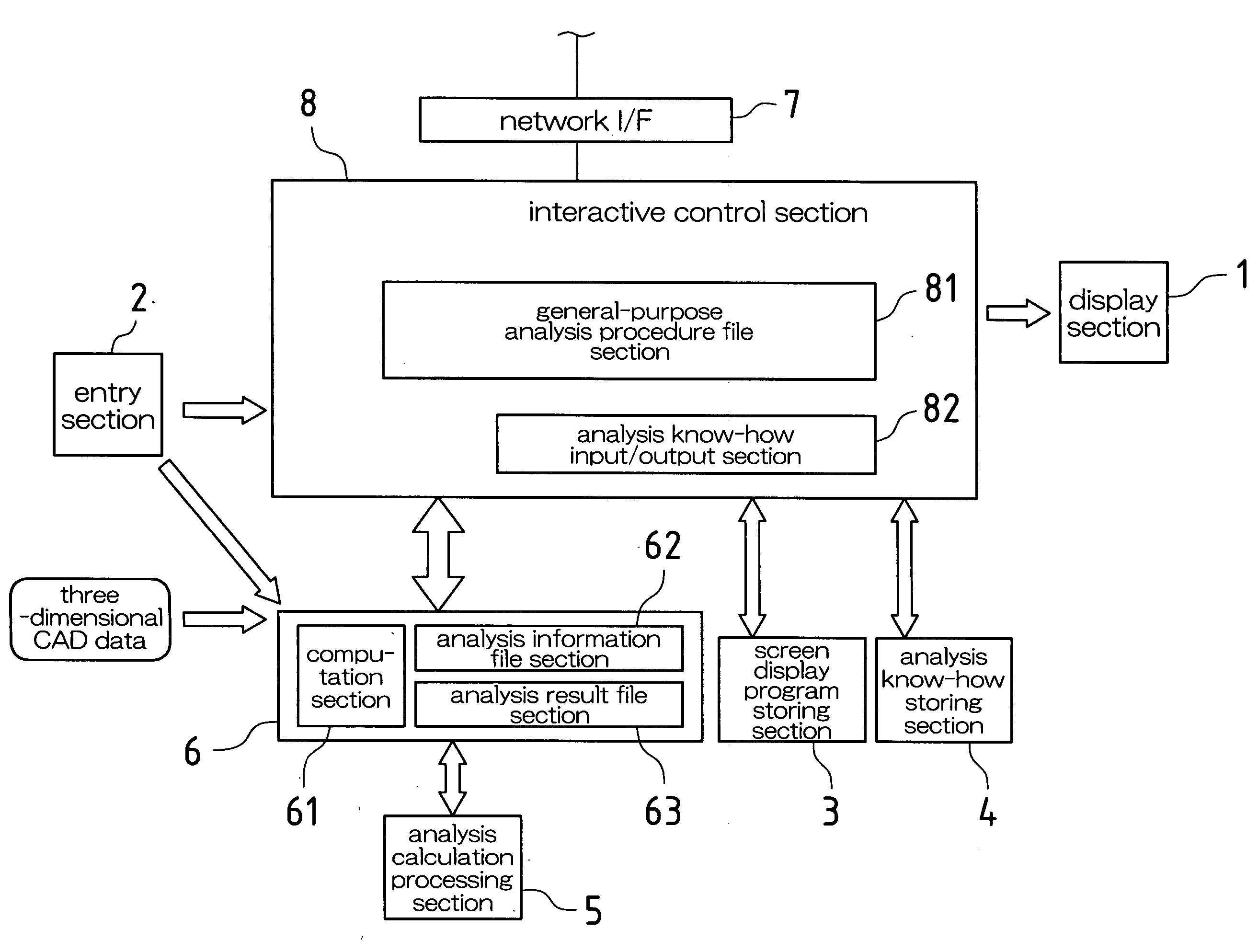 an analysis of the travtek navigation system Navigation principles during the first deploying of the navigation system translation by information and analysis center for positioning, navigation and.