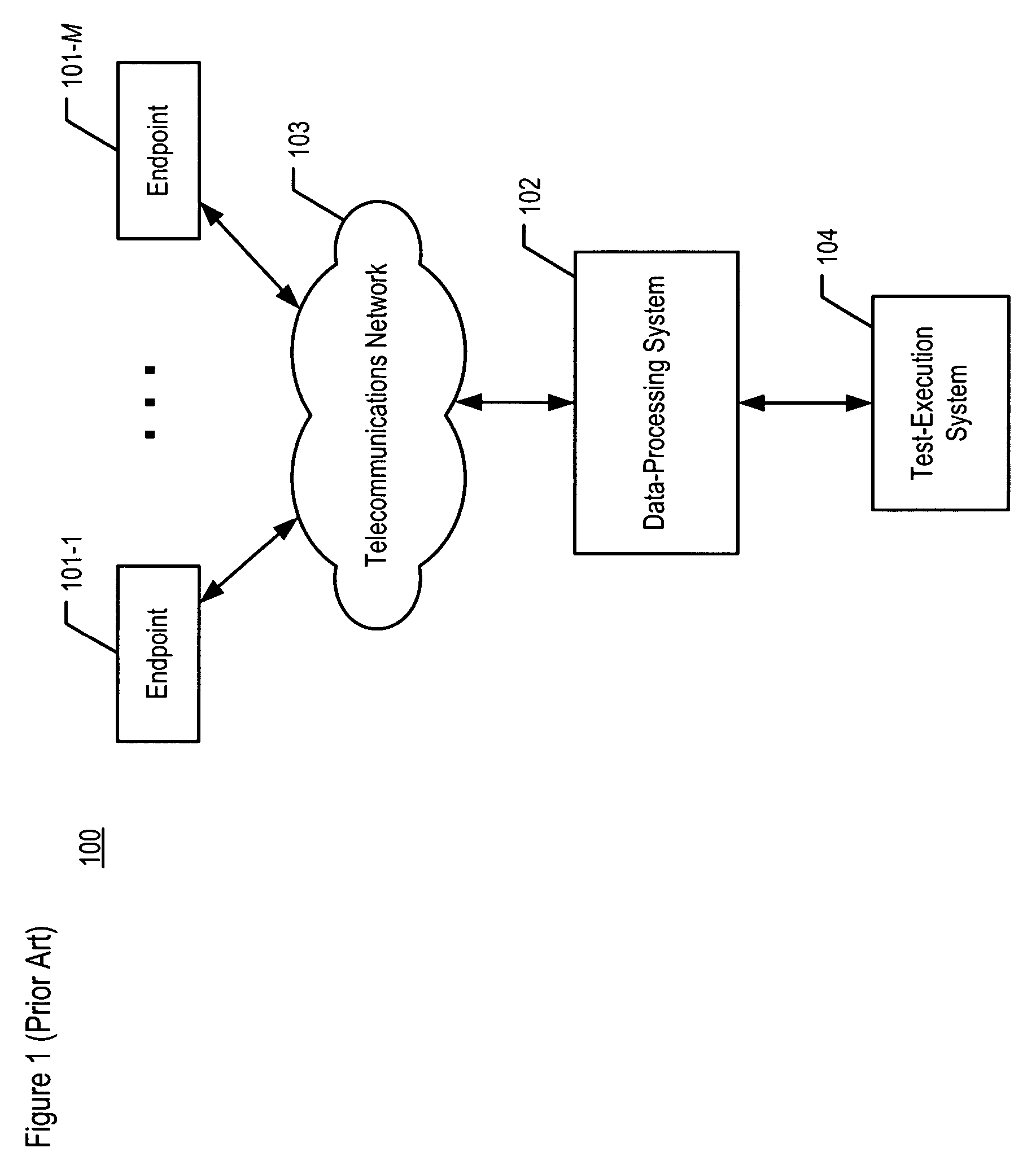 Data Processing System : Patent us  testing a data processing system