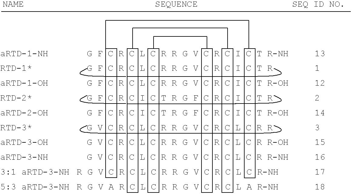 Figure US20070015712A1-20070118-C00001