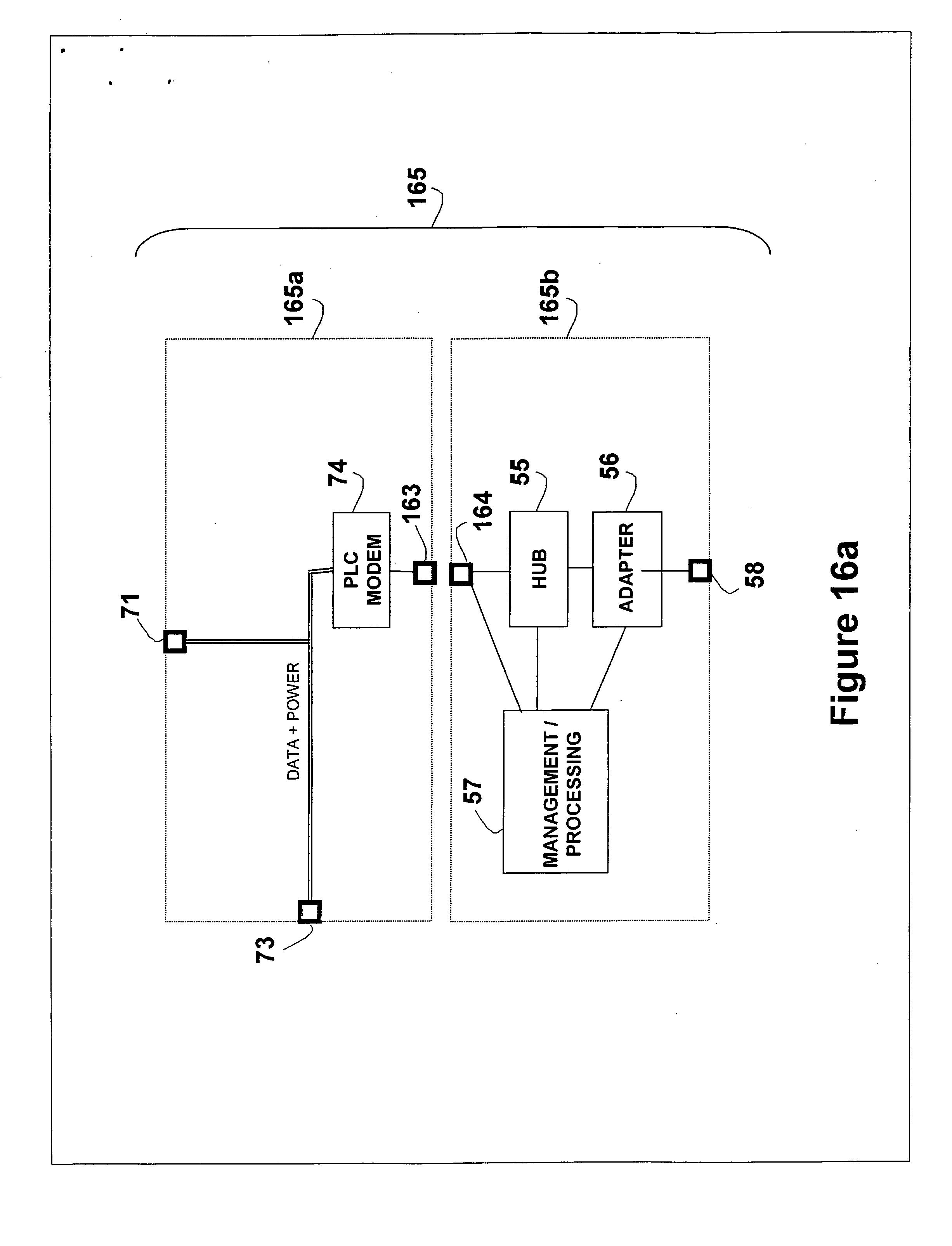 basic wiring catv networking wiring