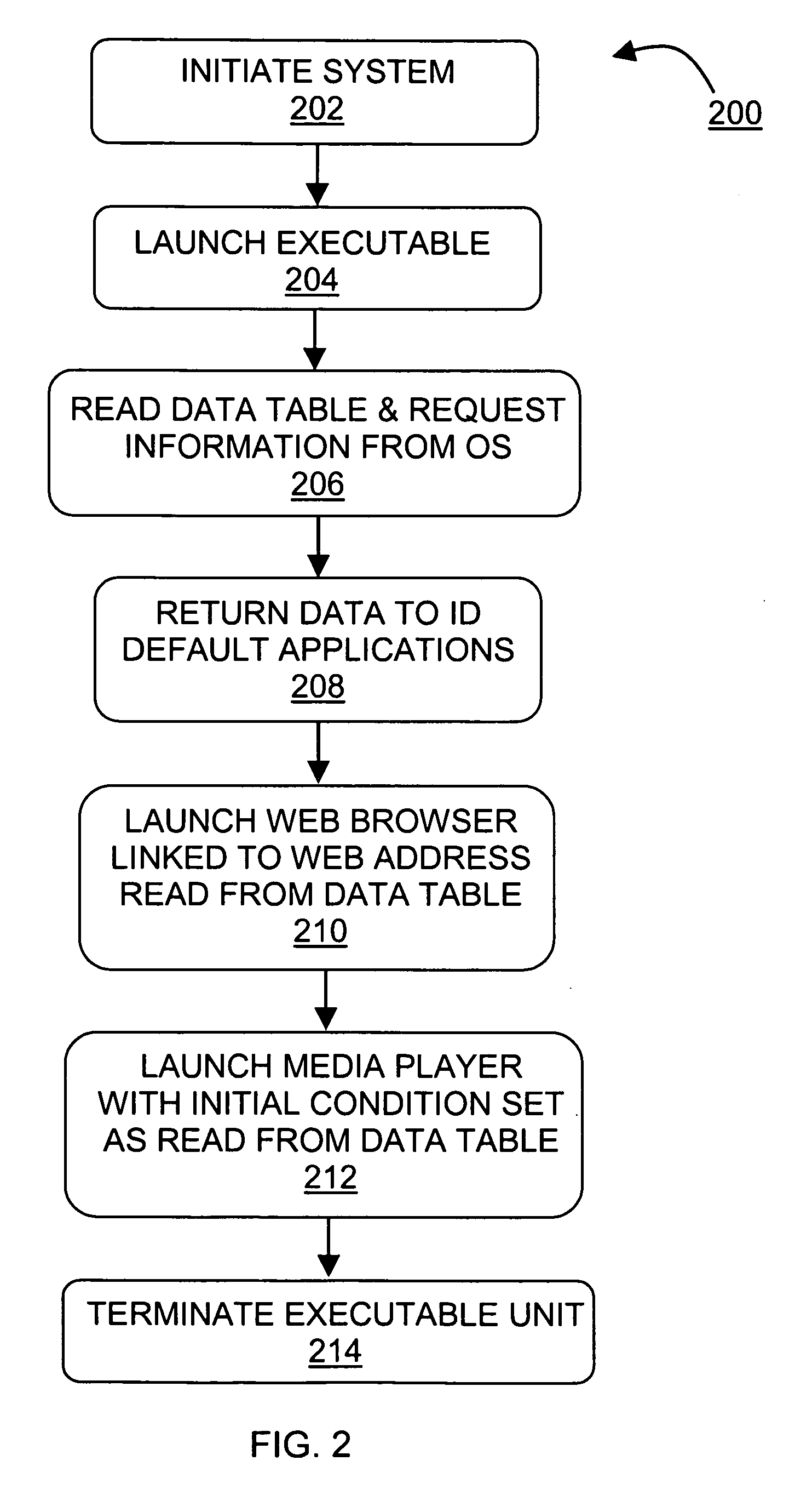 Patent US20070050402 - Linking DVDs to the internet - Google