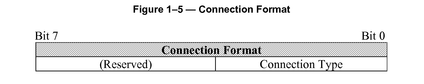 Figure US20070058929A1-20070315-P00006