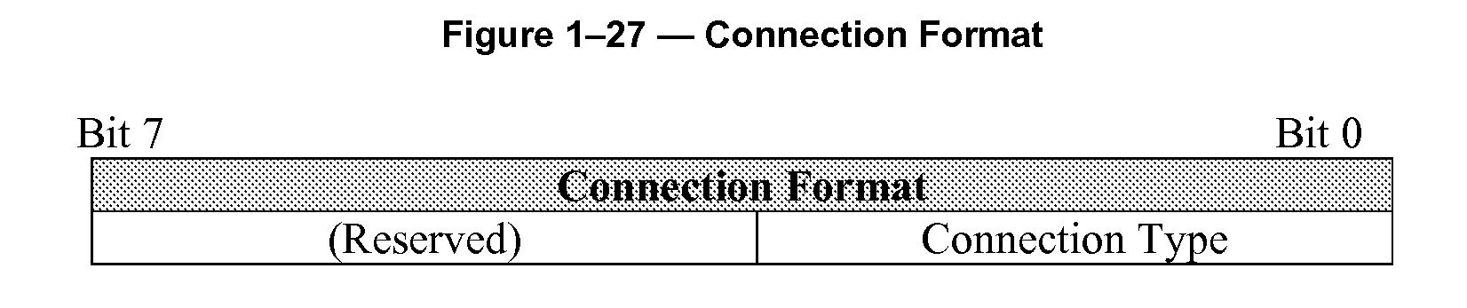 Figure US20070058929A1-20070315-P00029