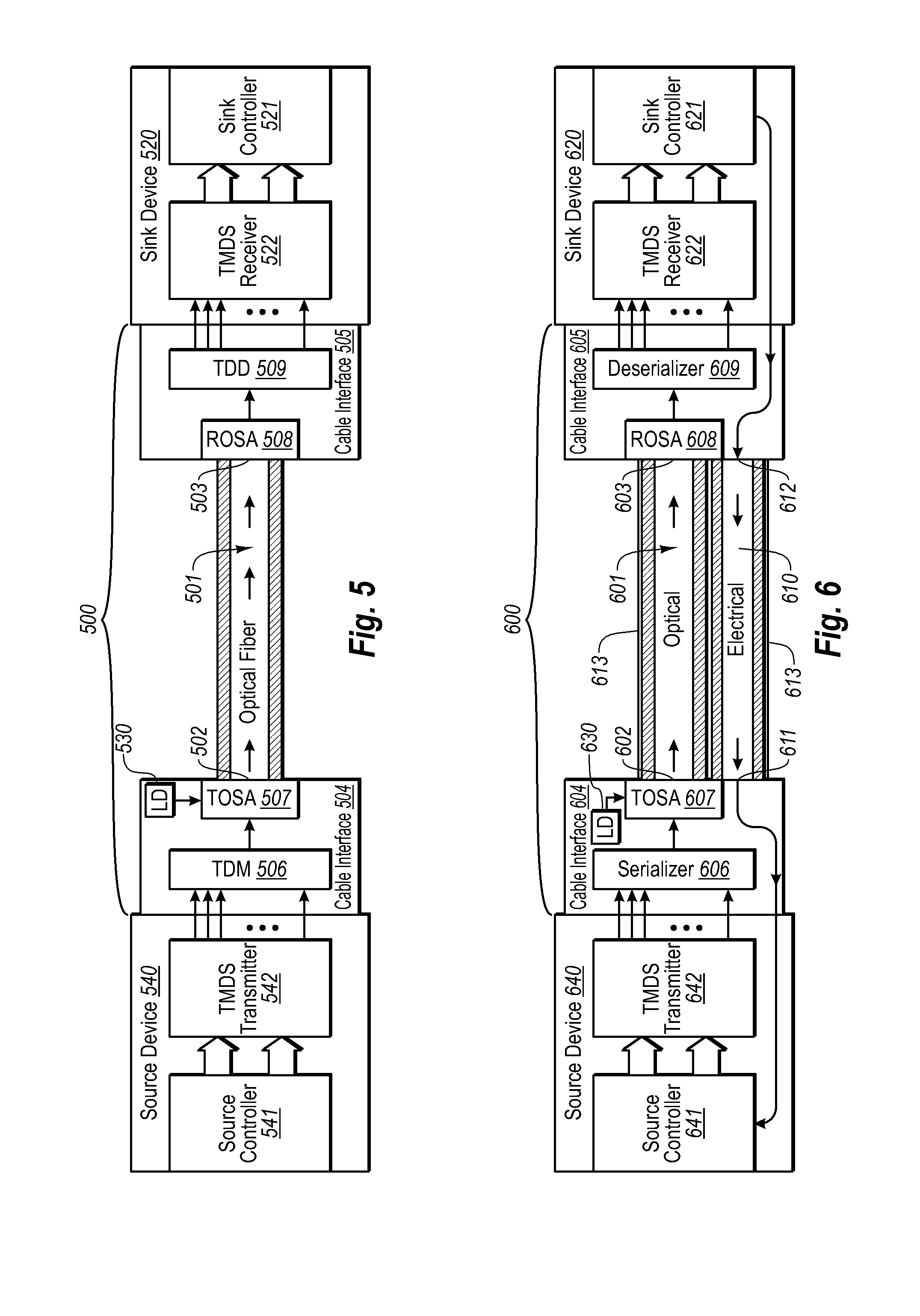 patent us20070058976 - laser drivers for closed path optical cables