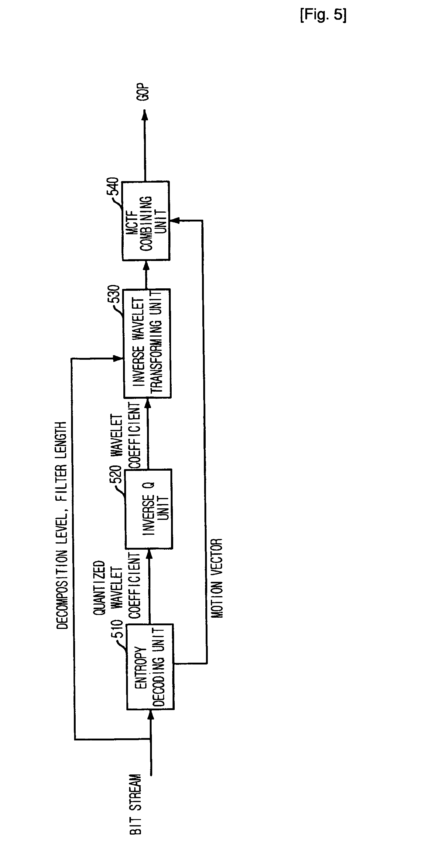 Patent US20070081593 - Interframe wavelet coding apparatus and