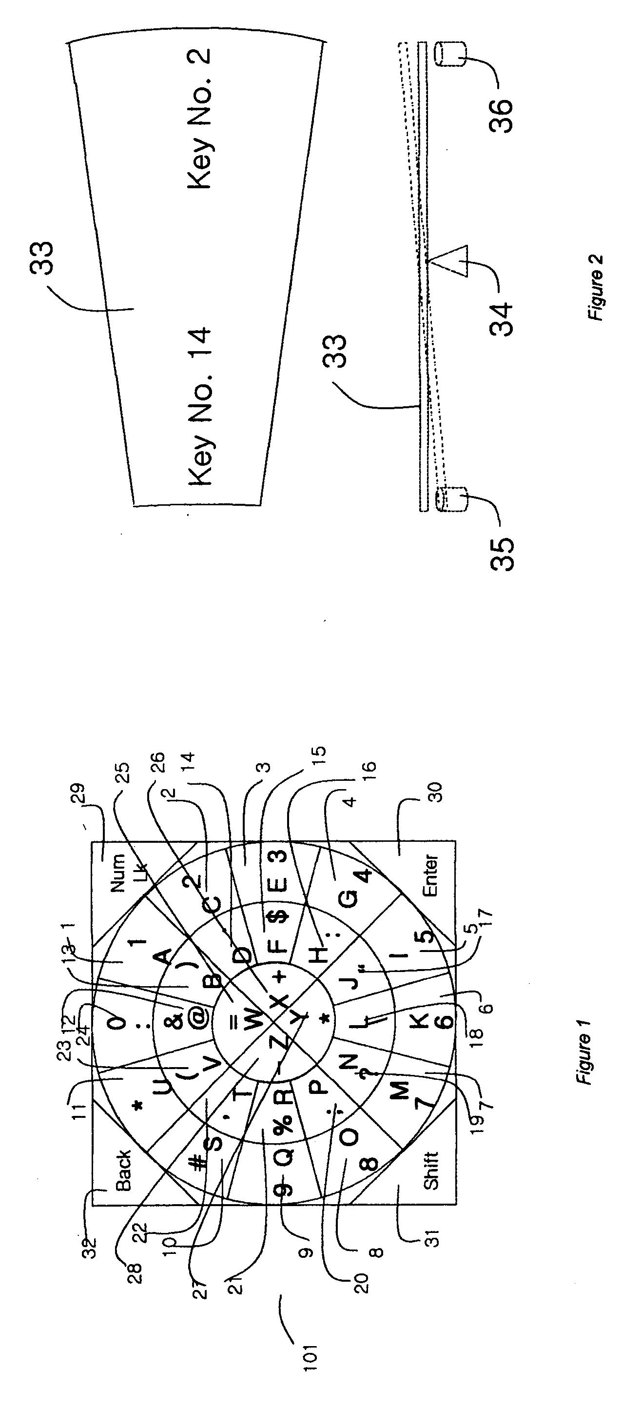 patent us20070086825 - circular keyboard