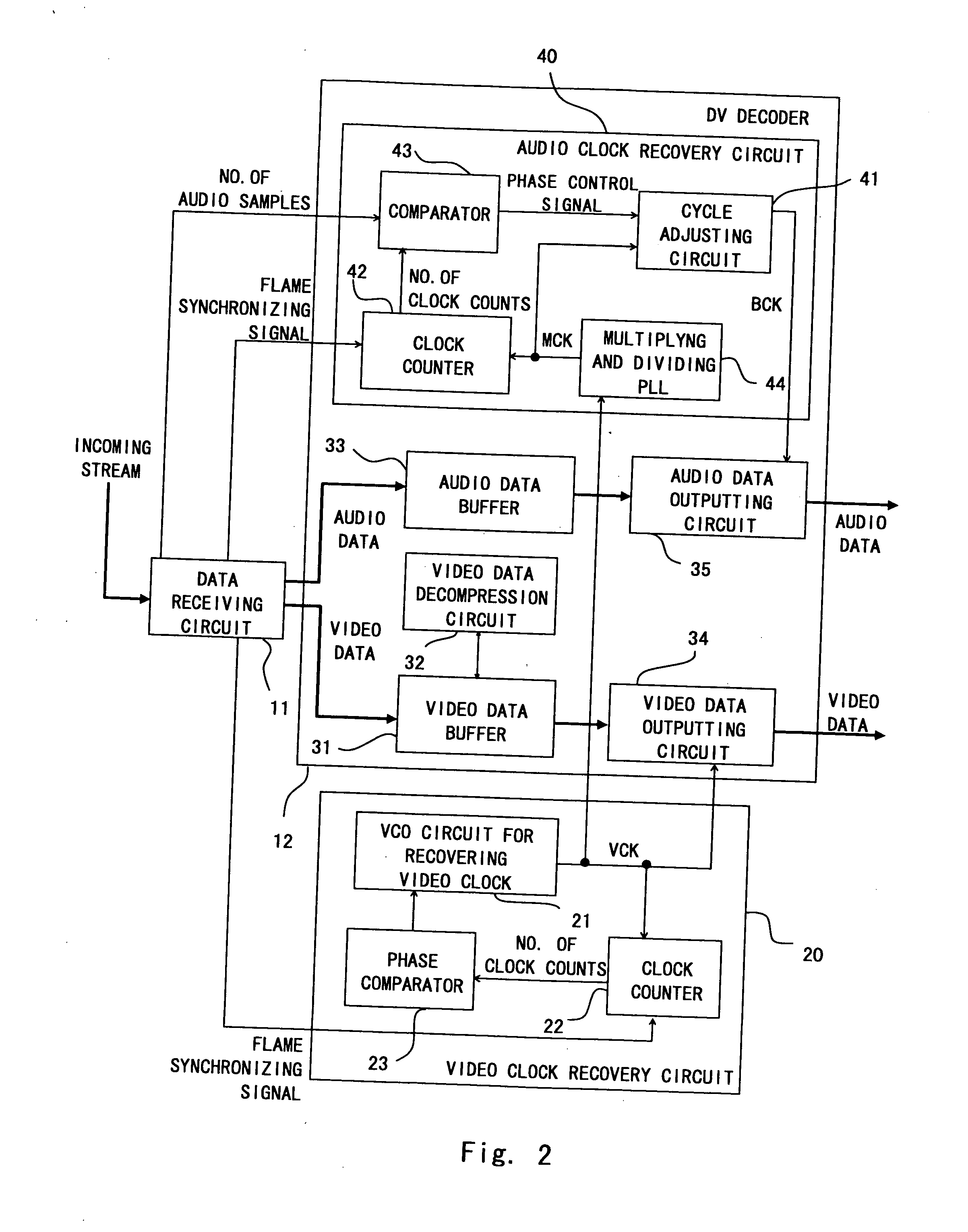 Patent US20070091935 - Reference clock recovery circuit and