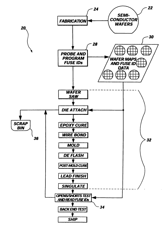 patent us20070094632