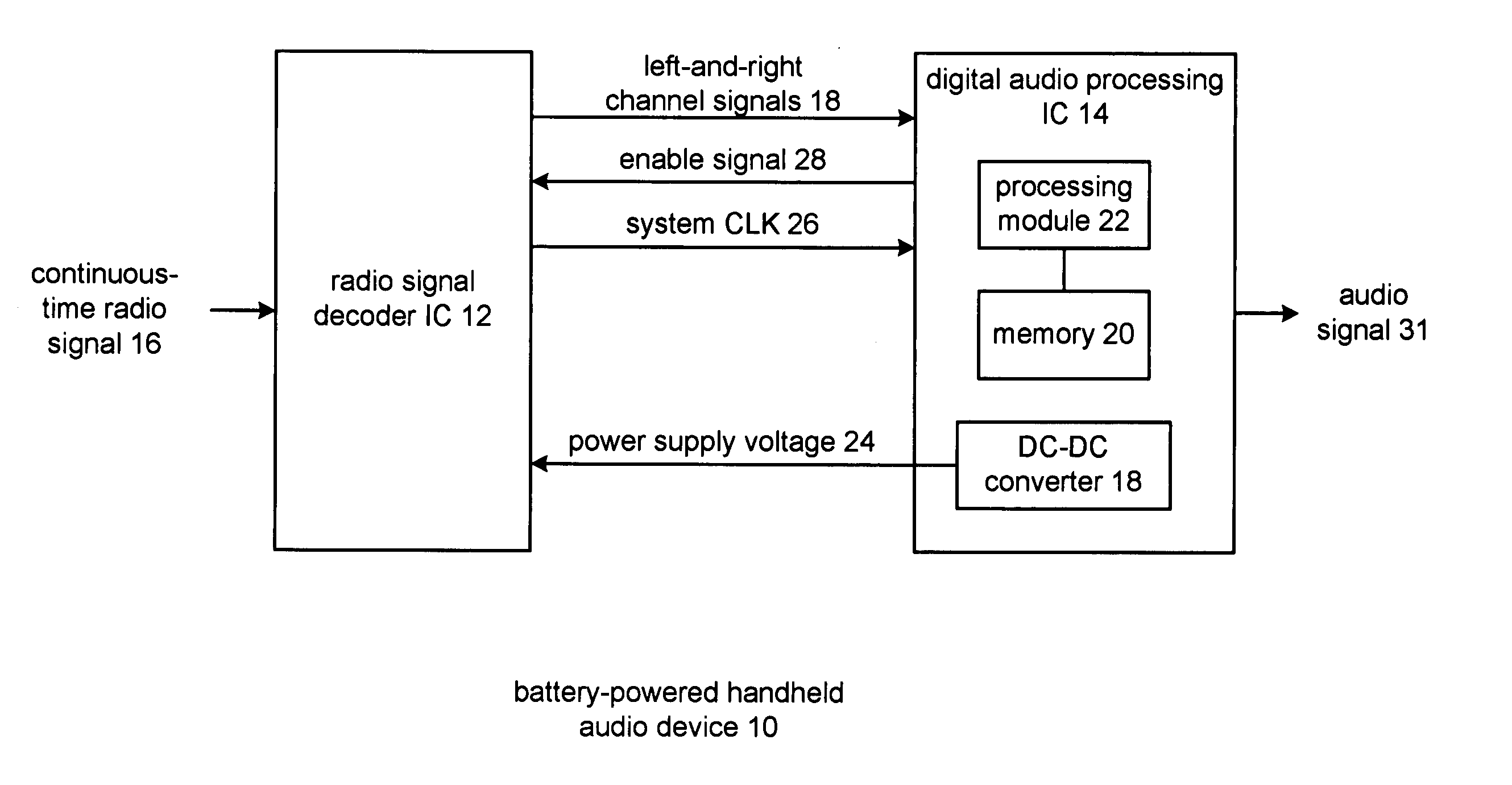براءة الاختراع US20070099591 - Power management for a battery