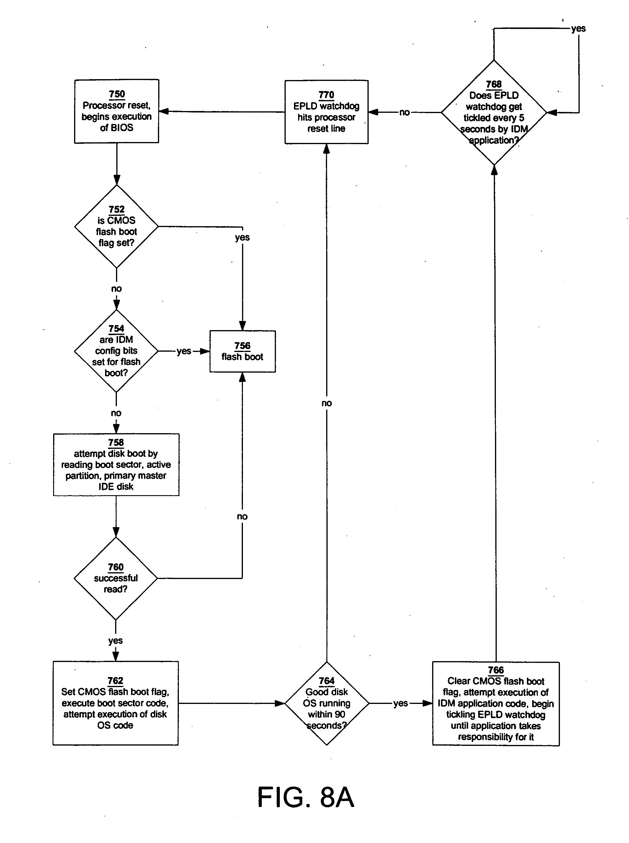 براءة الاختراع US20070101040 - Data modem - براءات اختراع Google
