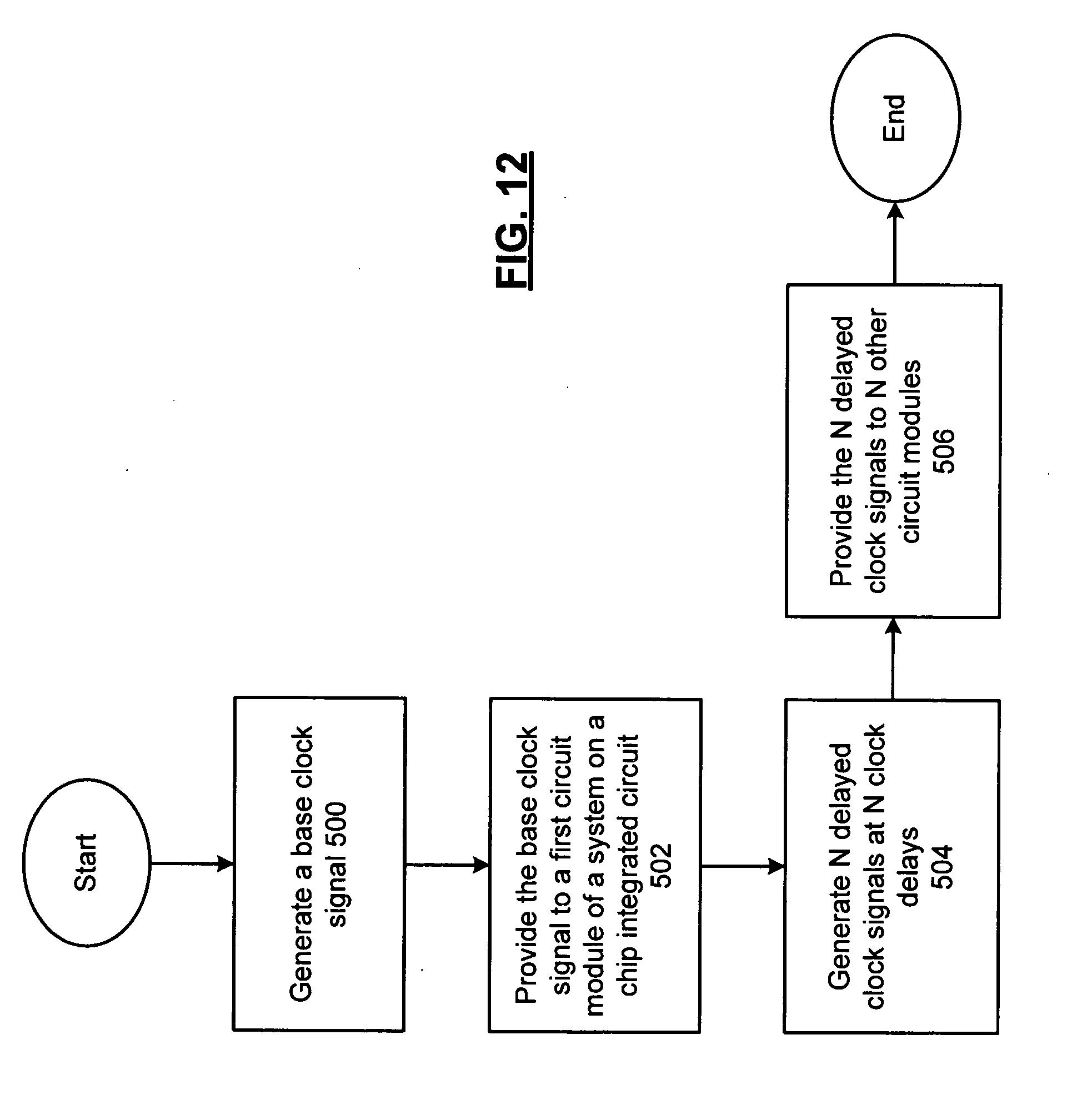 dvd decoding processing integreated circuit diagram