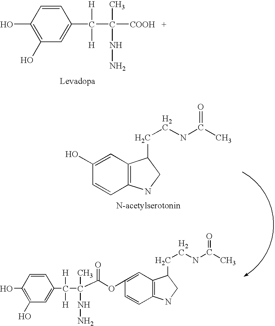 an experiment for constructing 2 methylphenoxyacetic acid a complex biologically active compound
