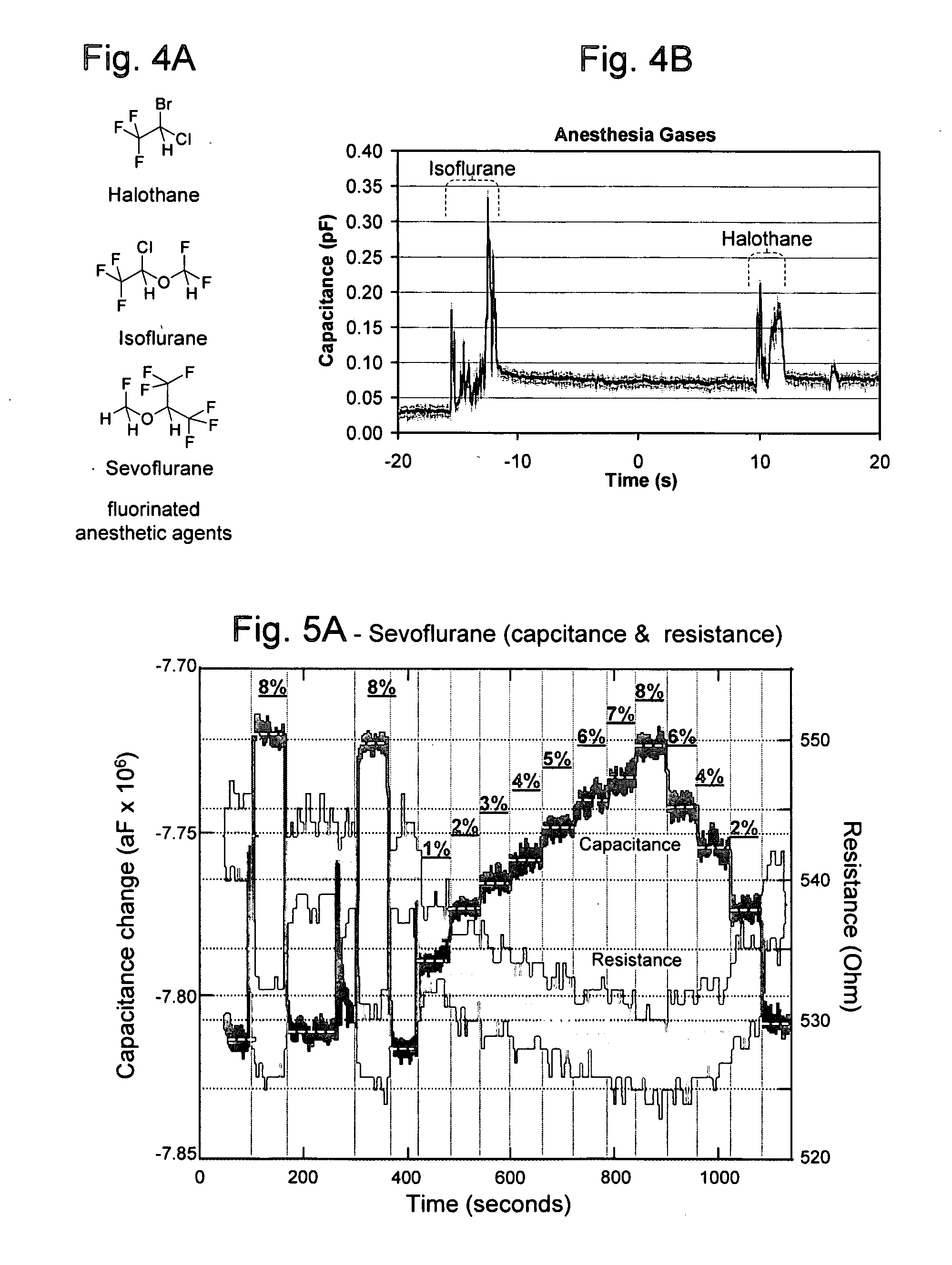 특허 US20070132043 - Nano-electronic sensors for chemical ...