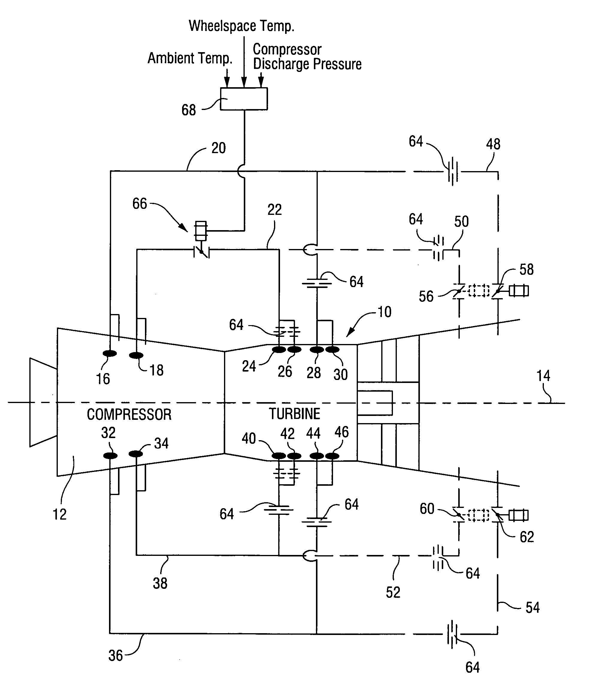 Patente US Turbine wheelspace temperature control