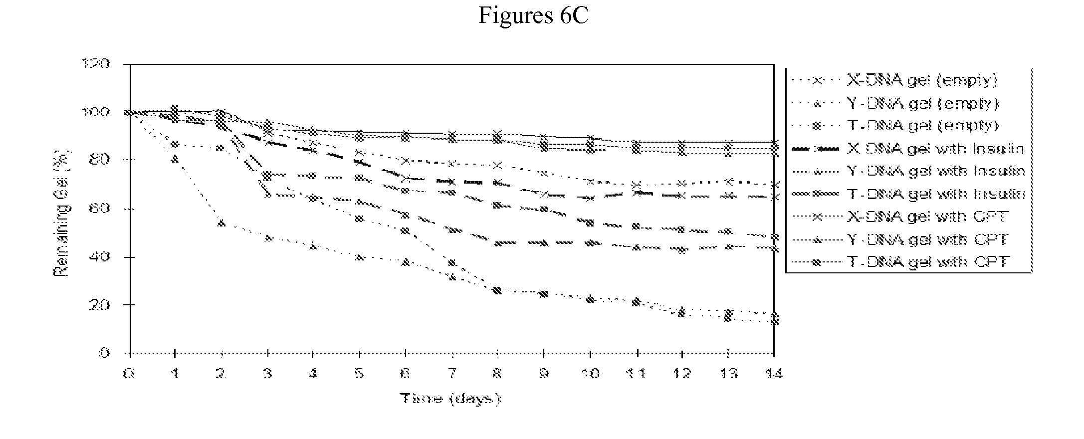 acyclovir vs valtrex for shingles
