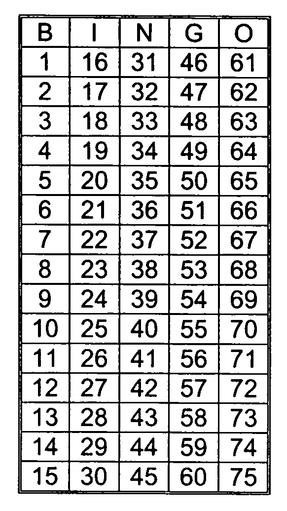 Priceless image inside number bingo printable