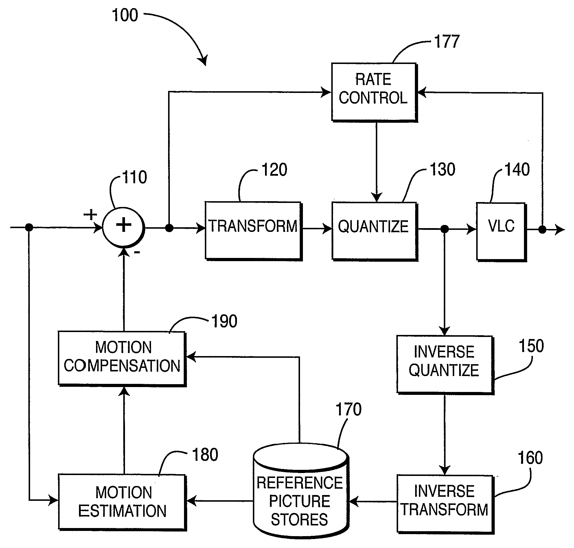 Patent Us20070153892 Encoder With Adaptive Rate Control For H264 H 264 Decoder Block Diagram Drawing