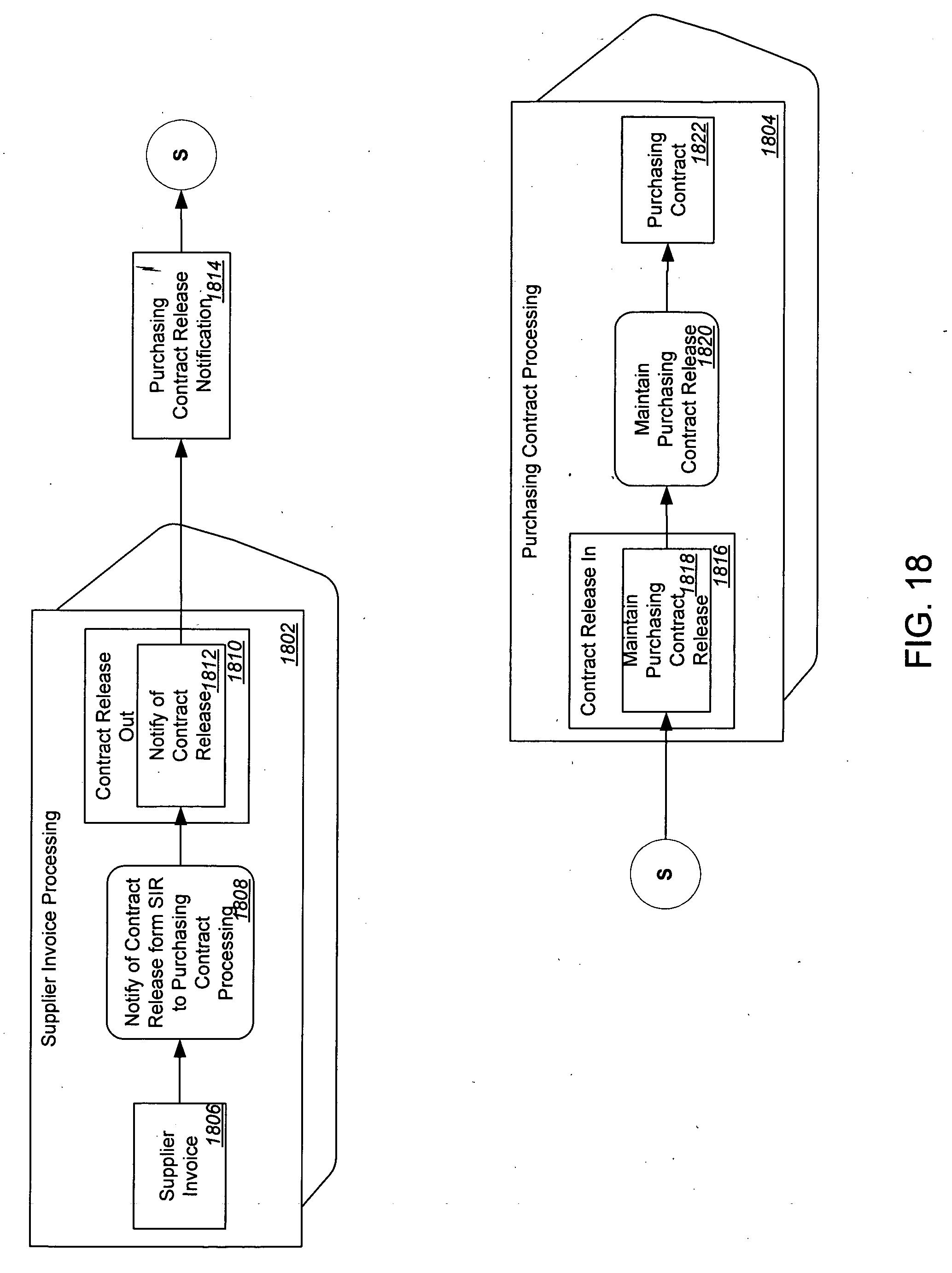 patent us20070156489 architectural design for service procurement