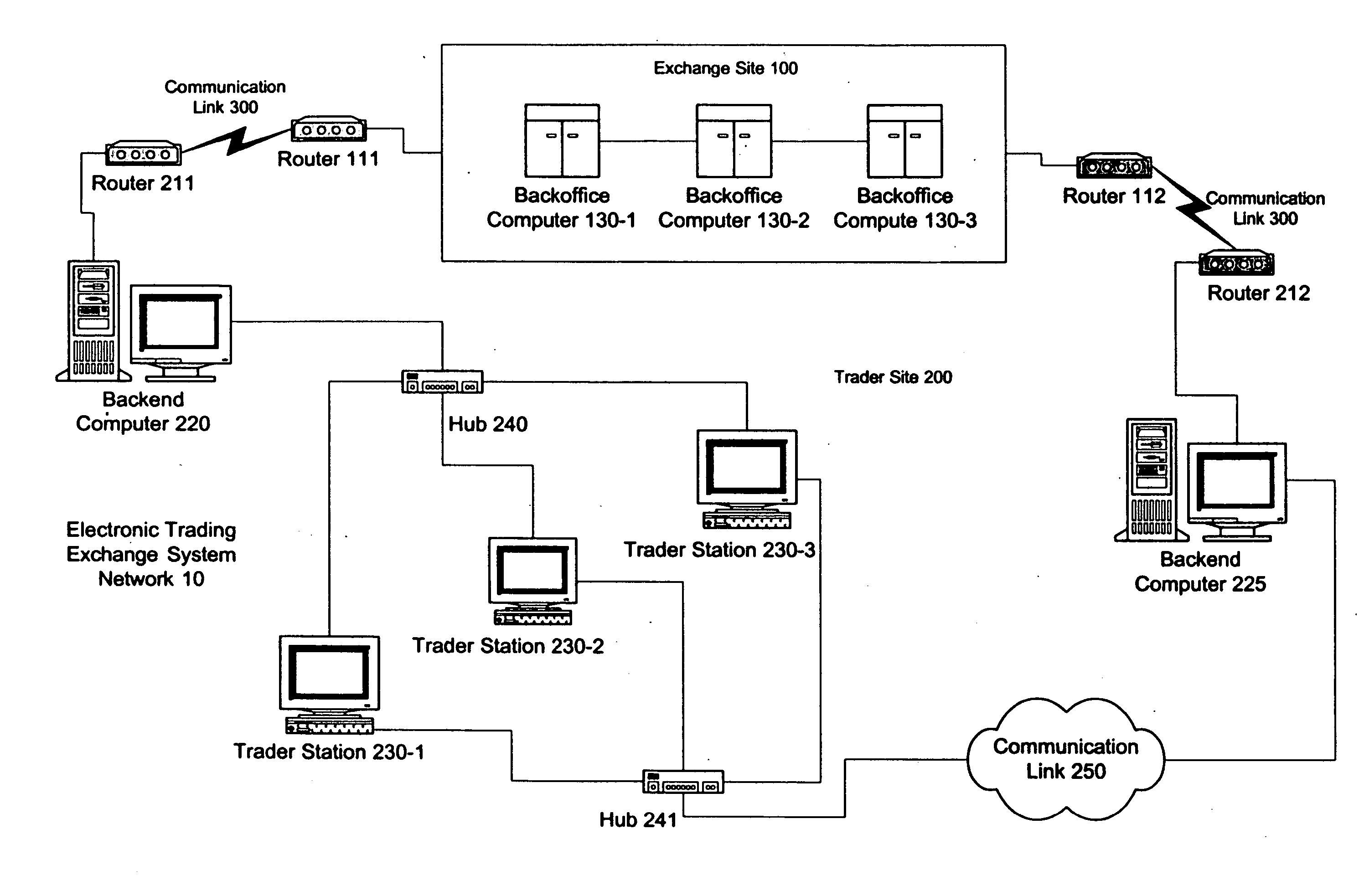 Mx2 trading system