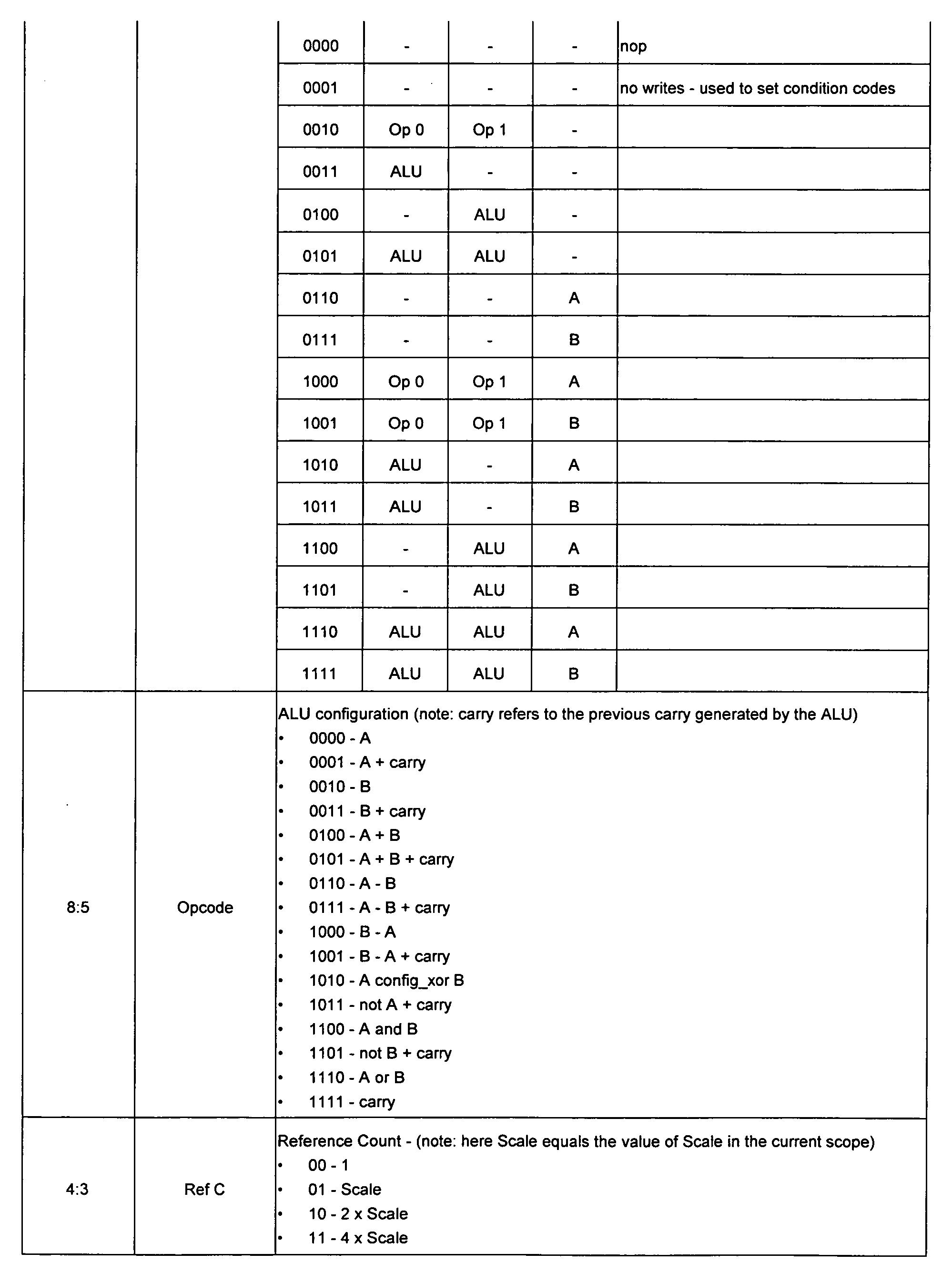 Figure US20070157030A1-20070705-P00002