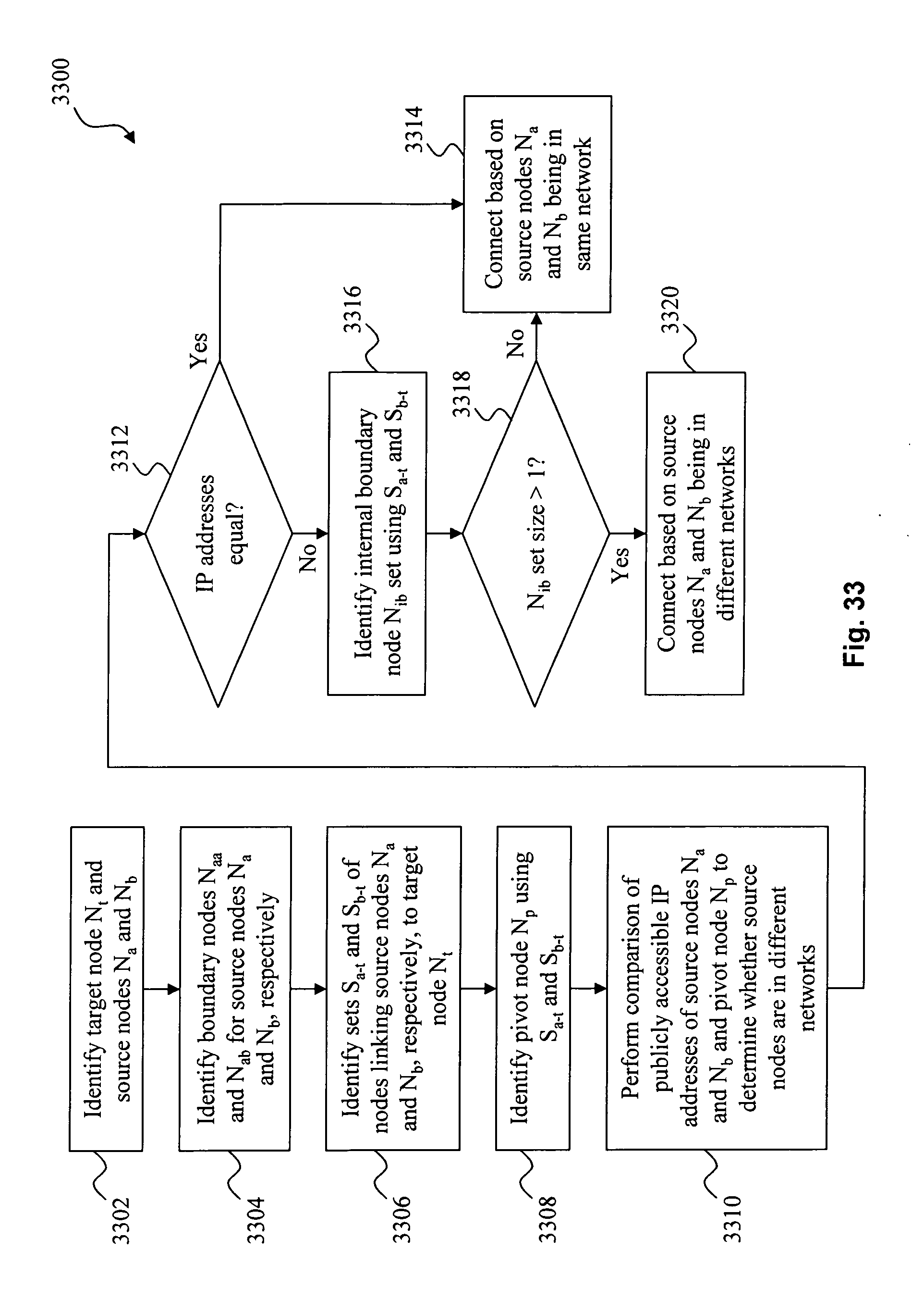 legal uses of peer to peer network essay Chord: a scalable peer-to-peer lookup service for internet chord uses a variant of consistent hashing though chord does not exploit network locality as well.