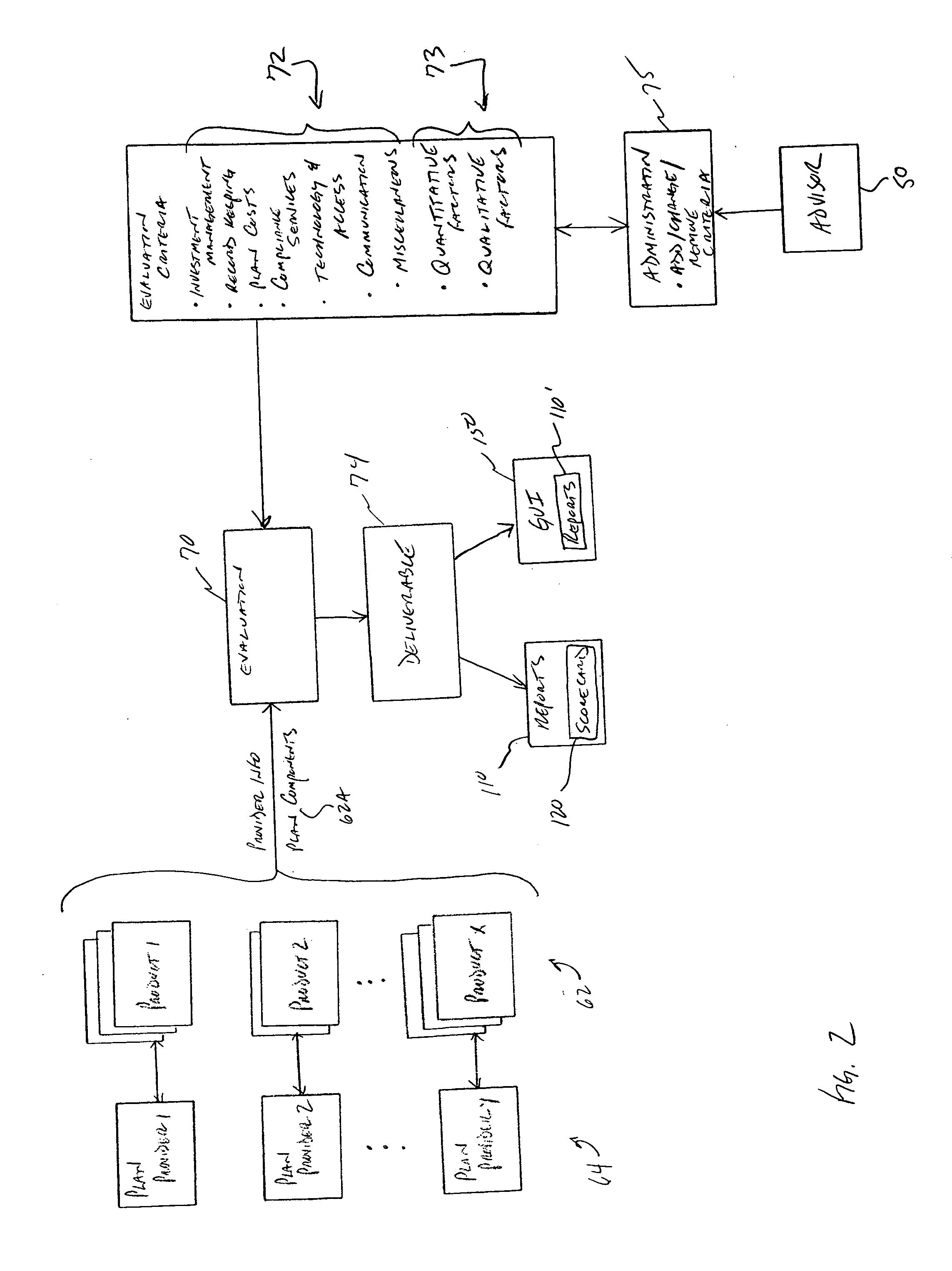 US20070168302A1 20070719 D00002 patent us20070168302 retirement plan advisory system google on free retirement plan template