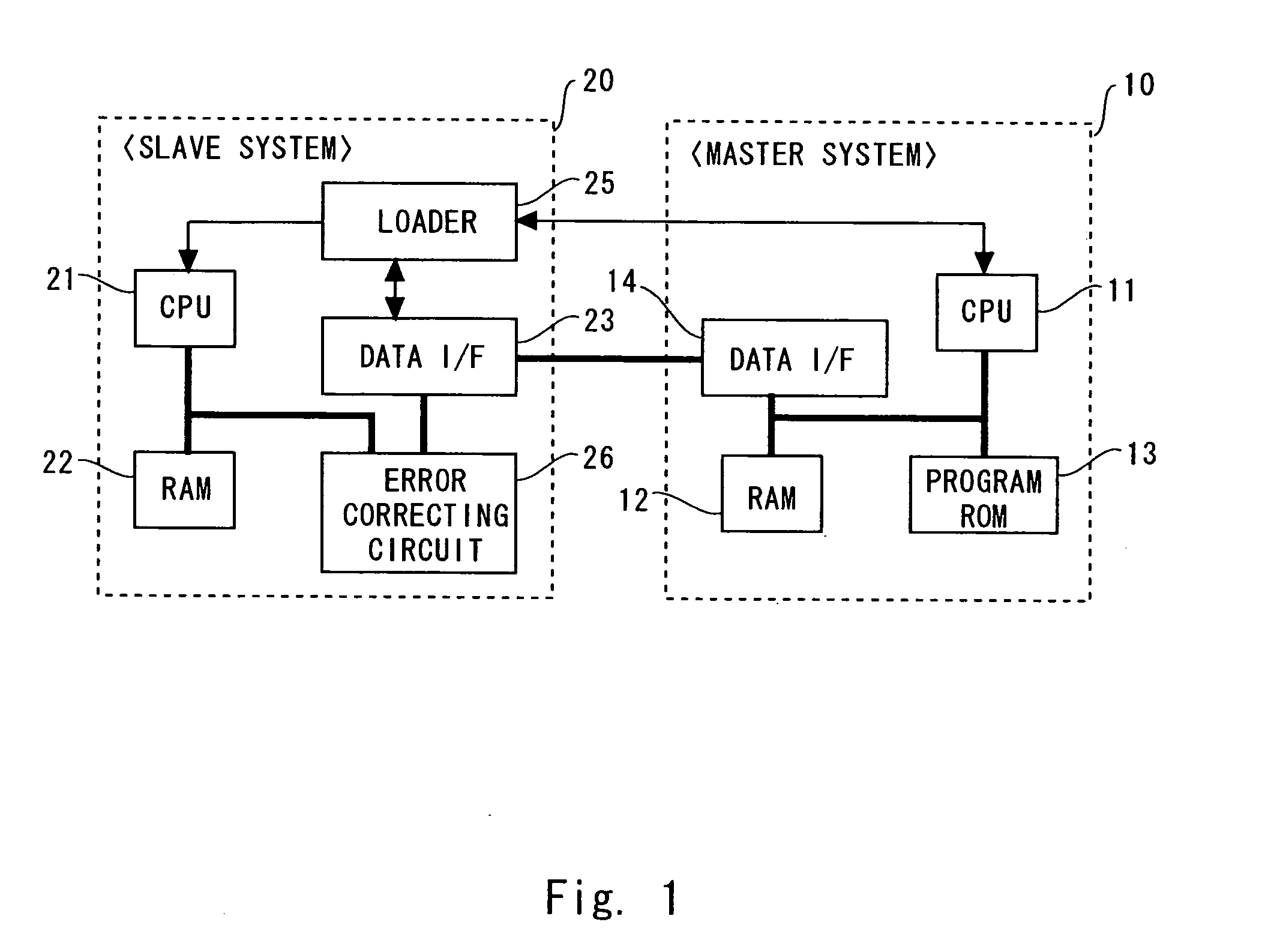 Patent Us20070186092 Multiprocessor System And Boot Up Method Of Circuit Diagram A Cpu Drawing