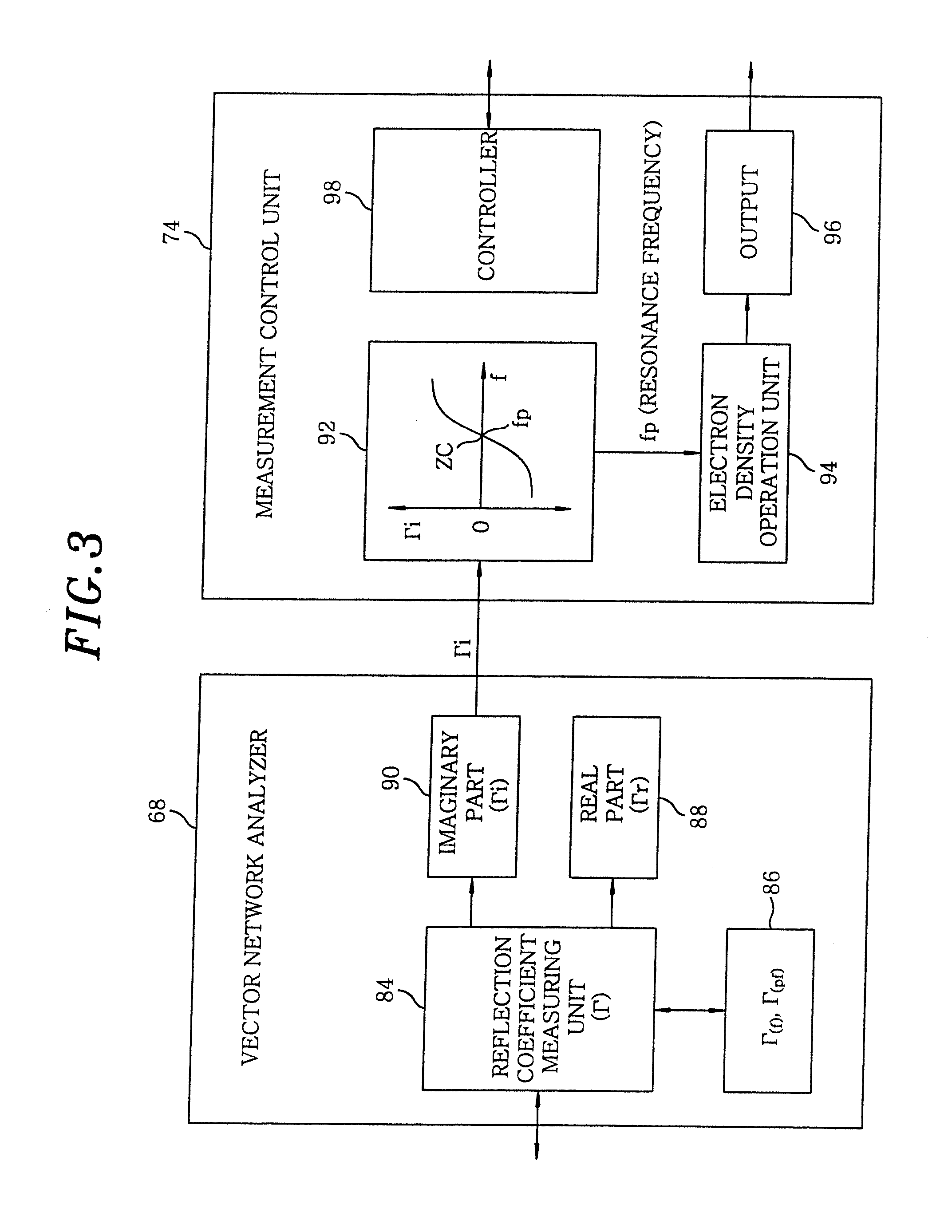 Step Frequency Radar Network Analyzer : Patent us  method and apparatus for measuring