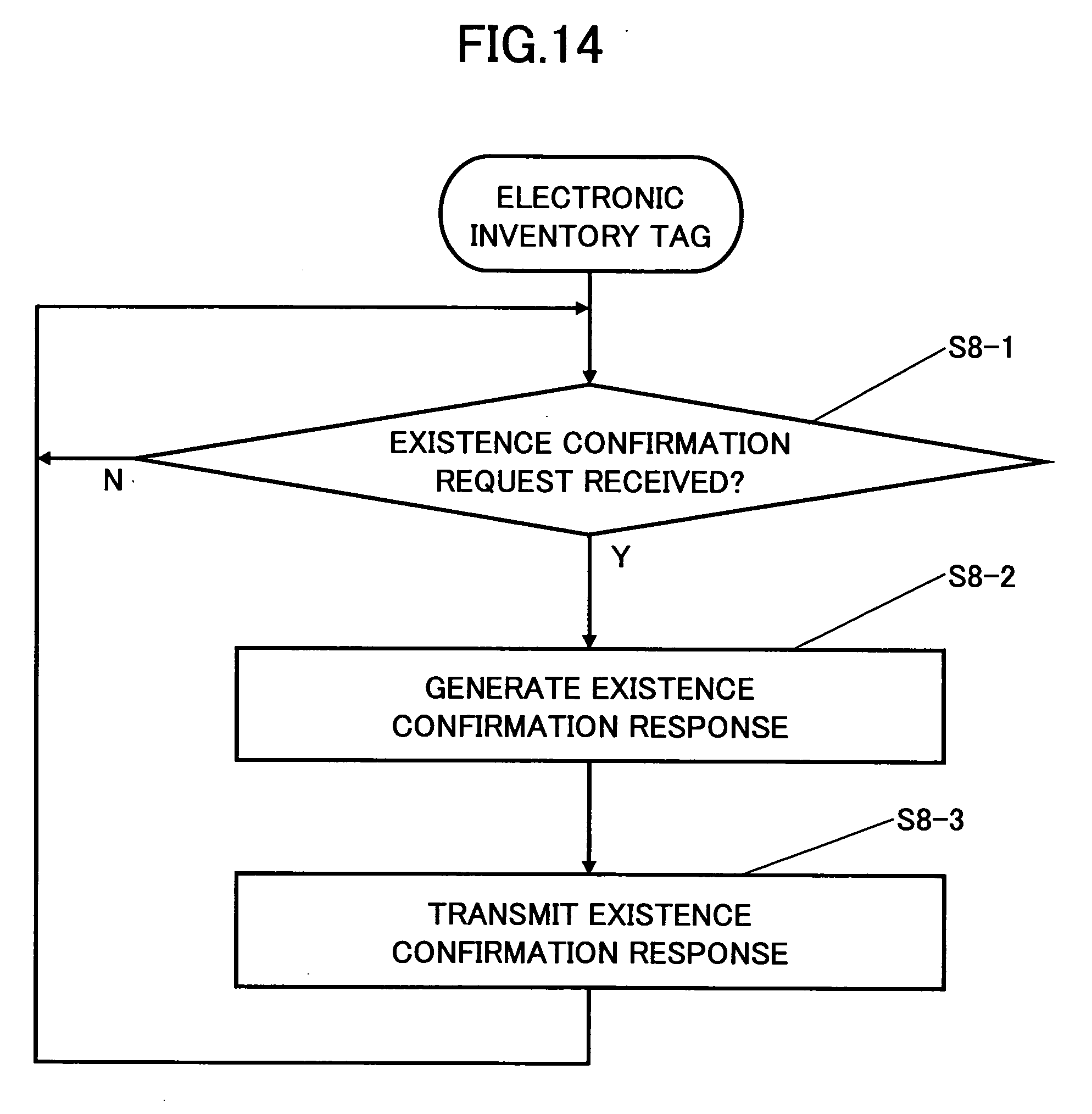 Electronic Inventory Devices : Patent us  electronic inventory tag system