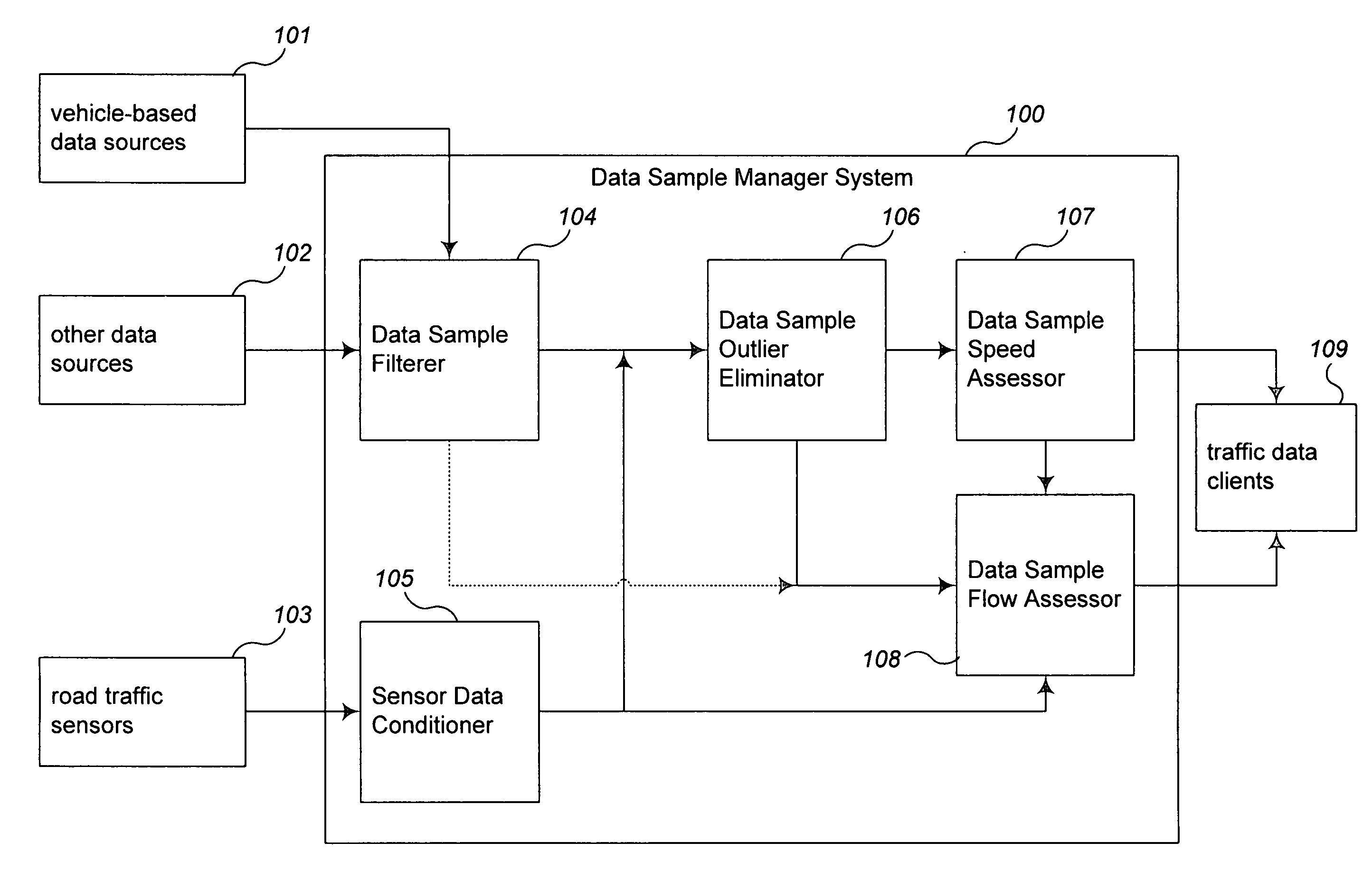 Triangle Squarewave Generator Circuit Diagram Tradeoficcom Wiring Sweep Patent Us20070208496 Obtaining Road Traffic Condition Data From