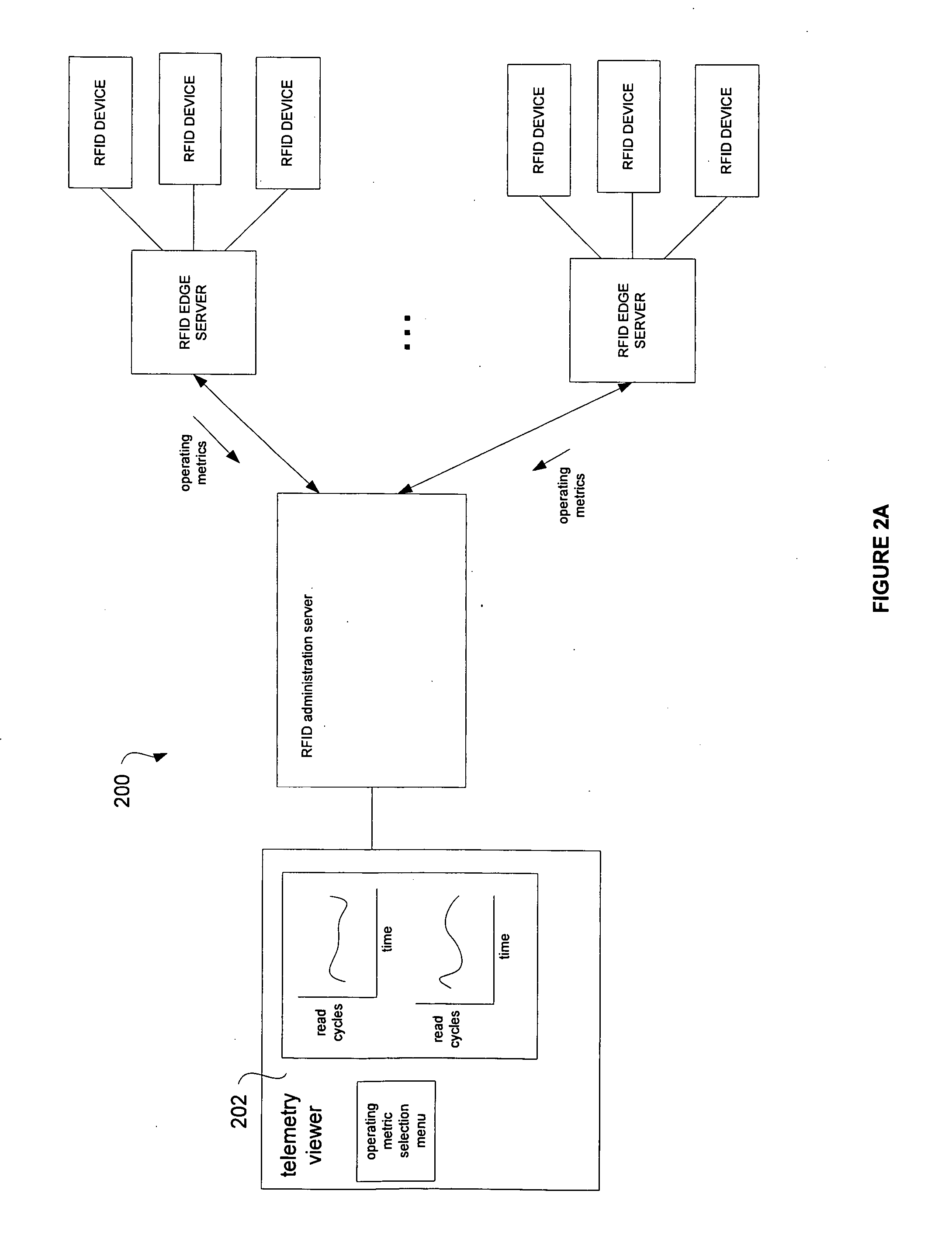 Patent US20070228165 - Centralized RFID Monitoring