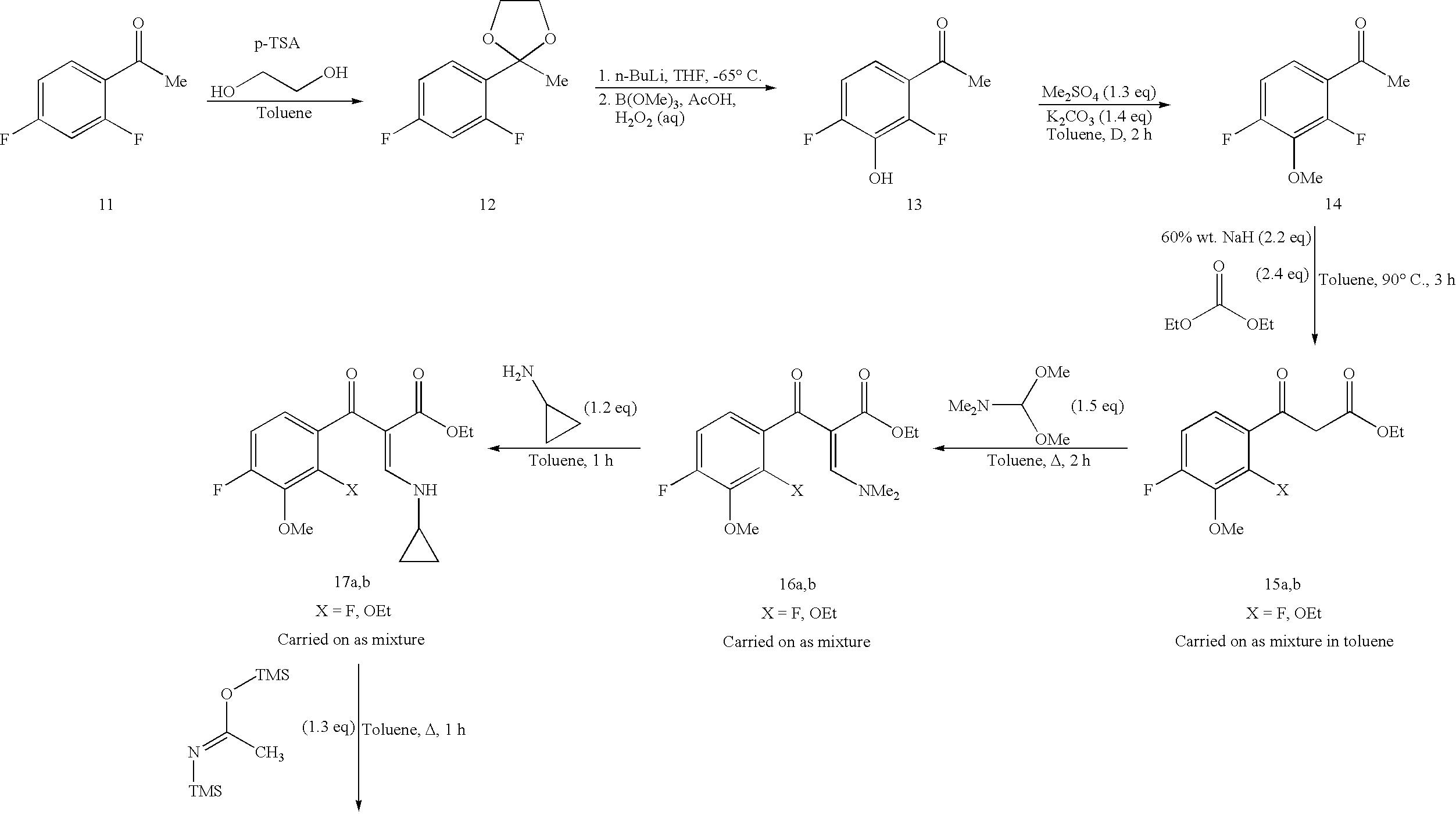 Medicinal Chemistry International: FLOXACIN SERIES