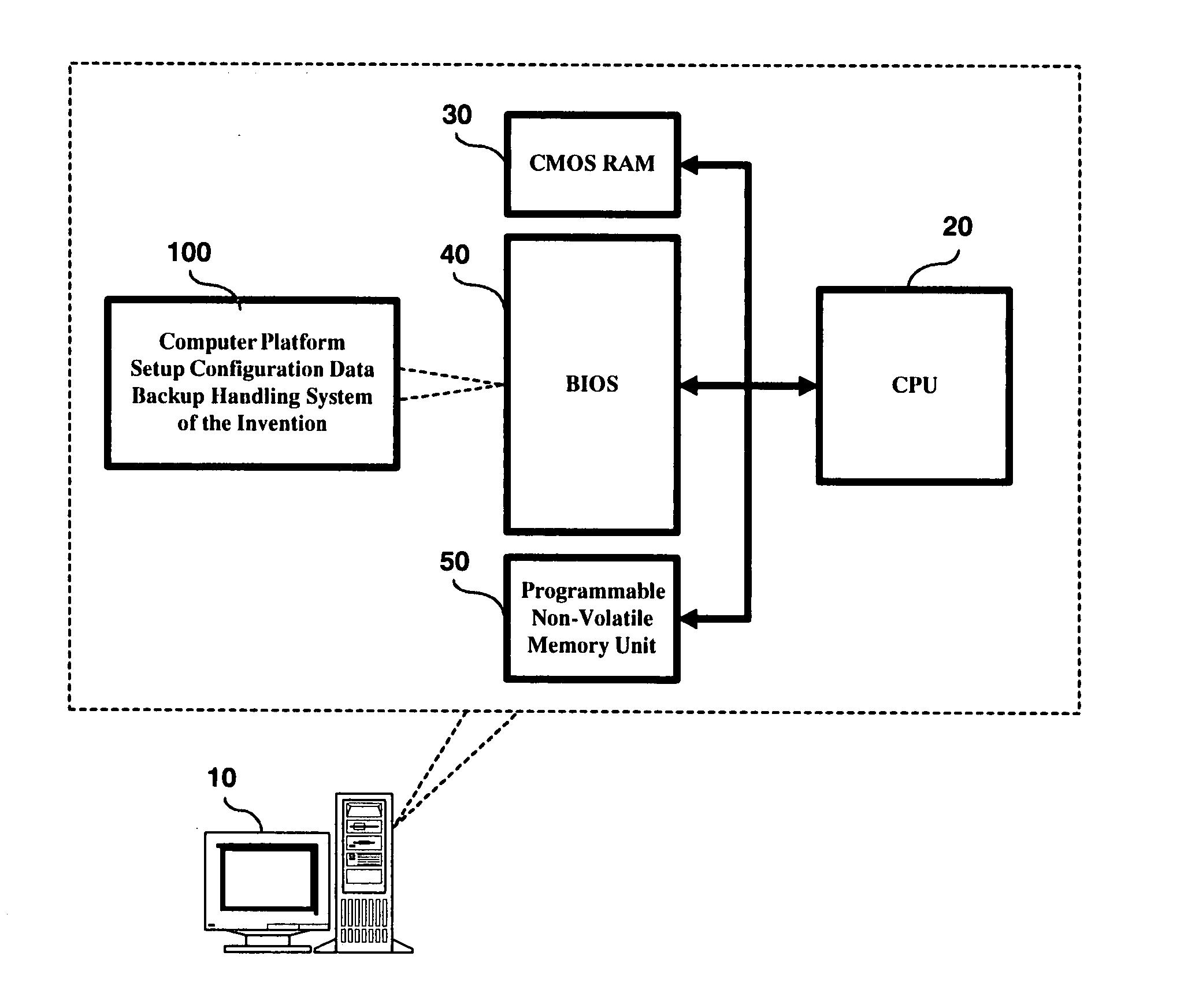 patent us20070234104