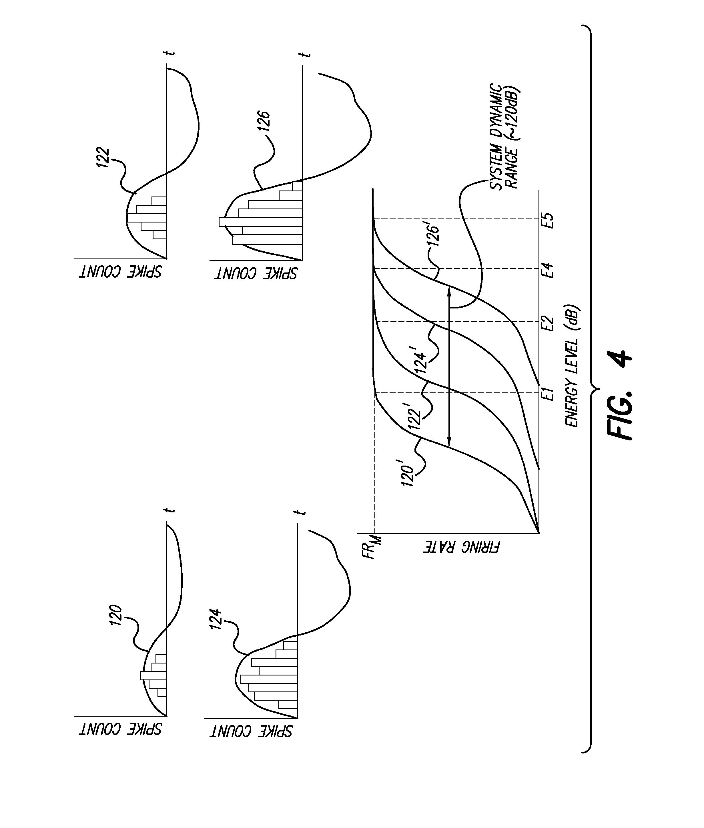 patente us20070239226