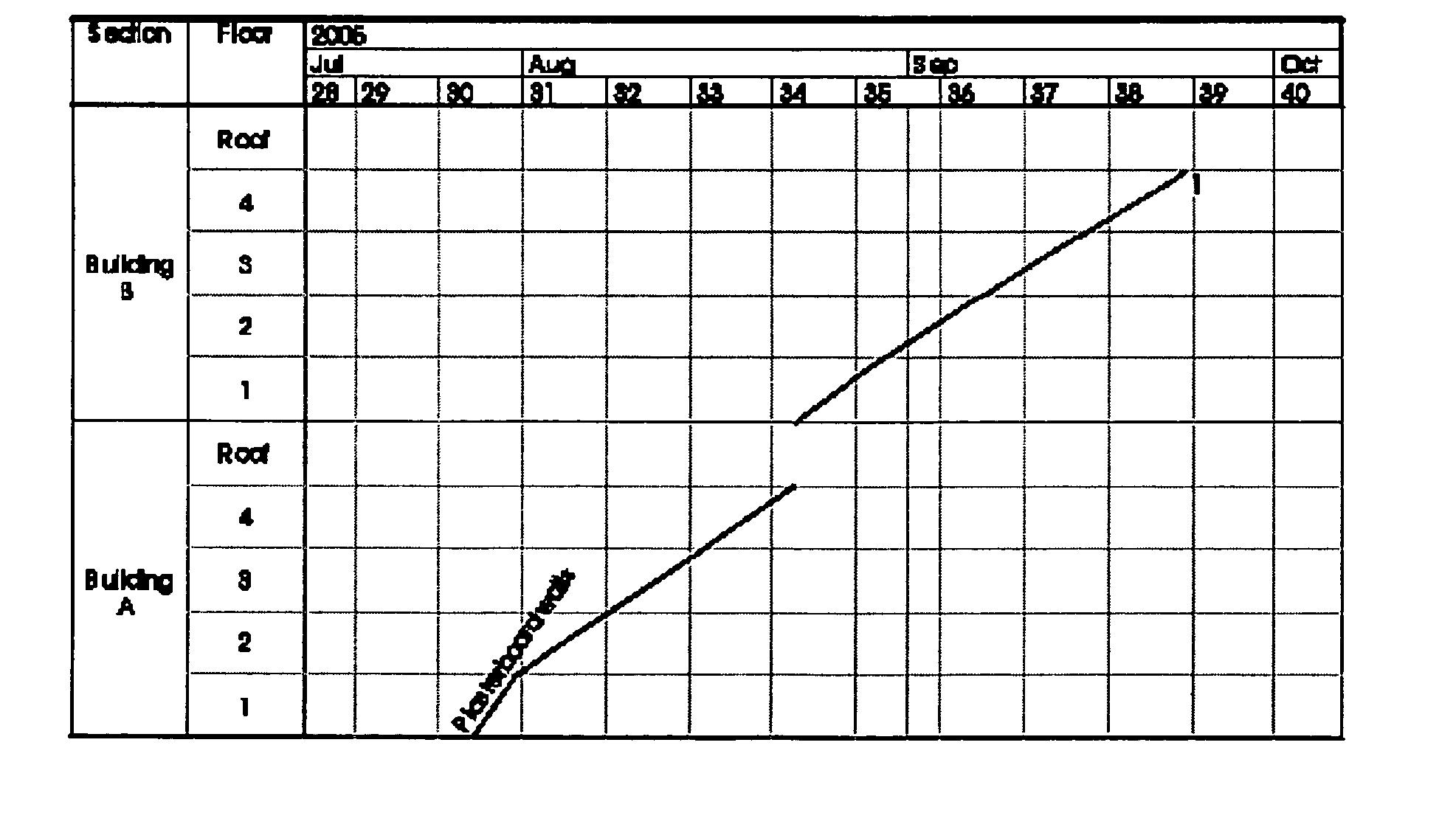 Figure US20070239410A1-20071011-P00001