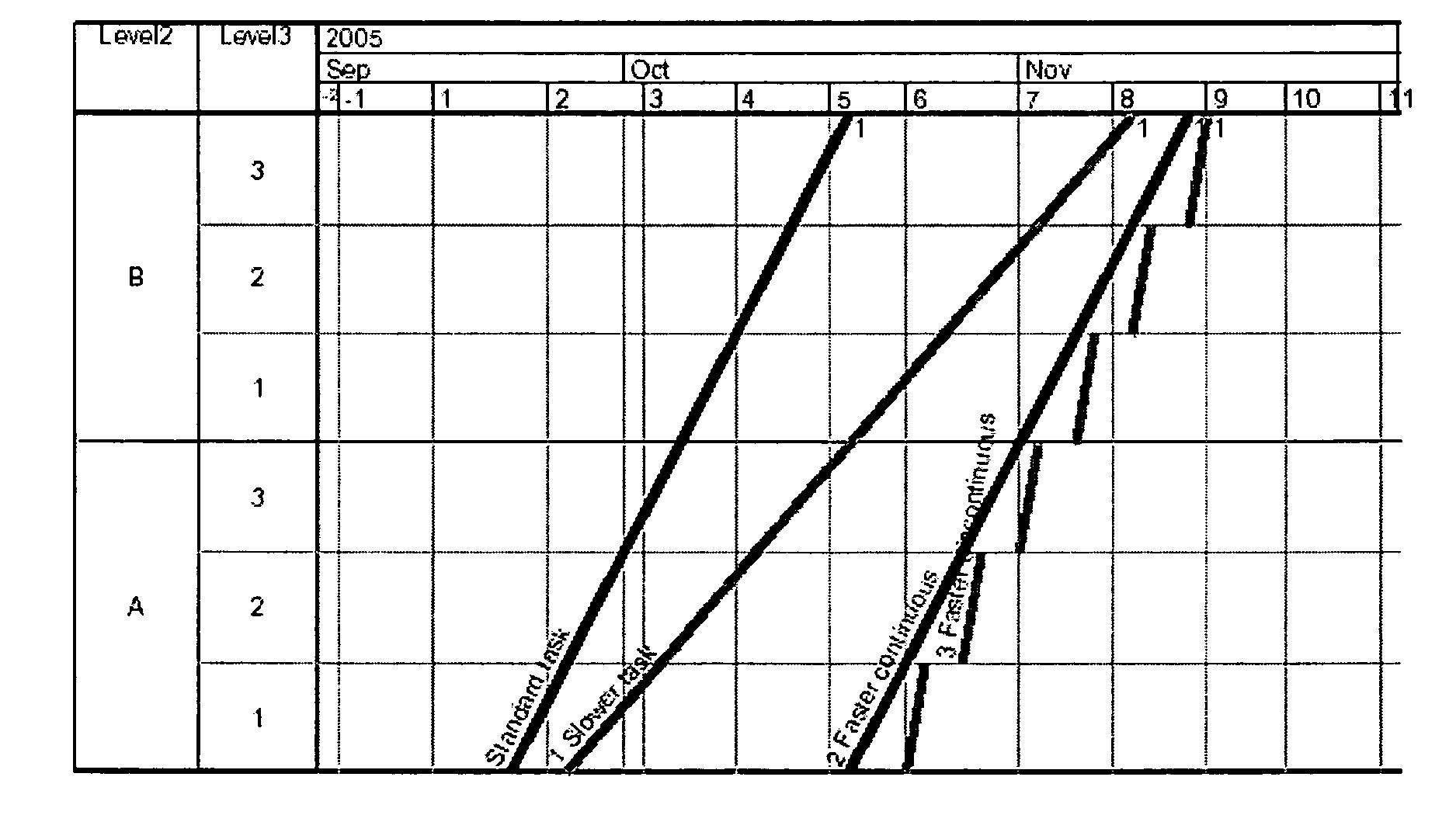 Figure US20070239410A1-20071011-P00003