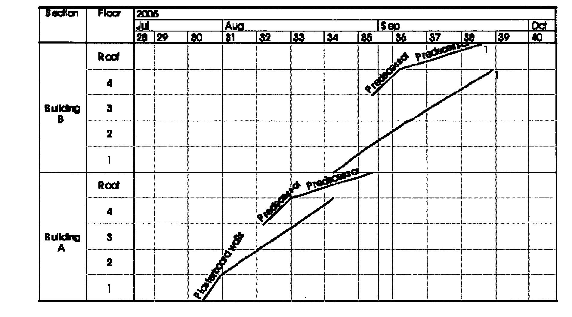 Figure US20070239410A1-20071011-P00007