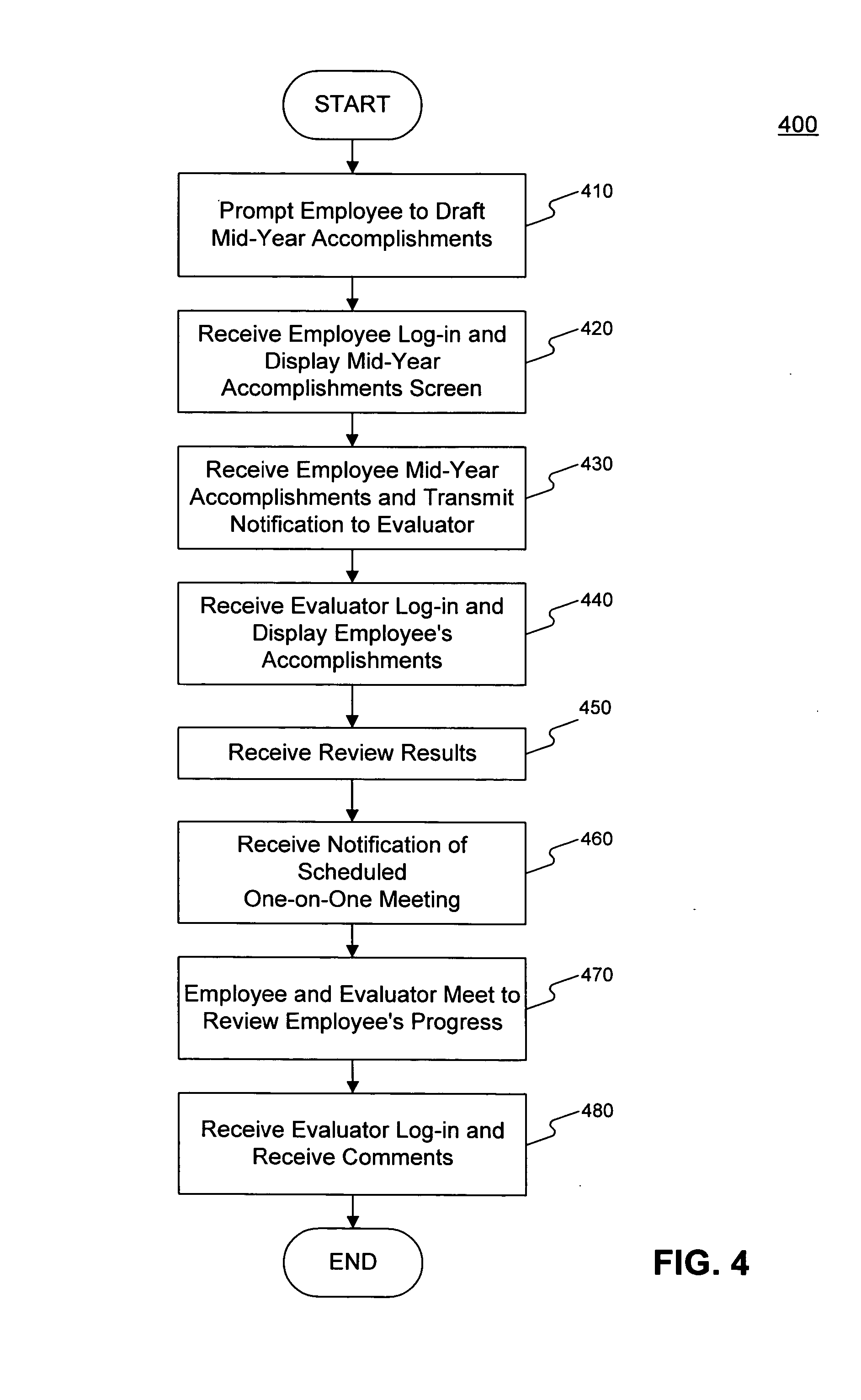 Patent Us20070244743 Systems And Methods For Evaluating And