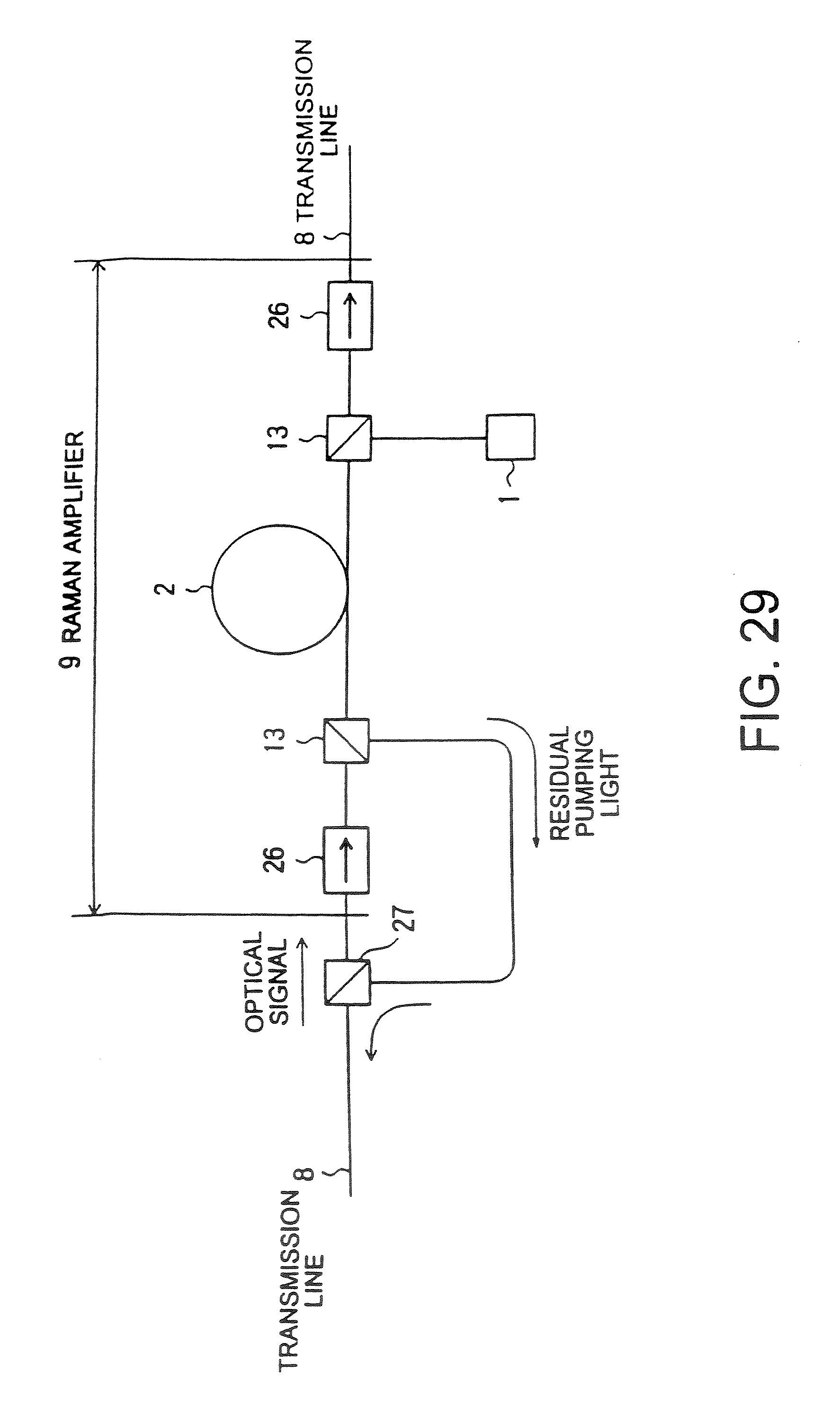 Patent US20070247701 - Raman amplifier, optical repeater ... on